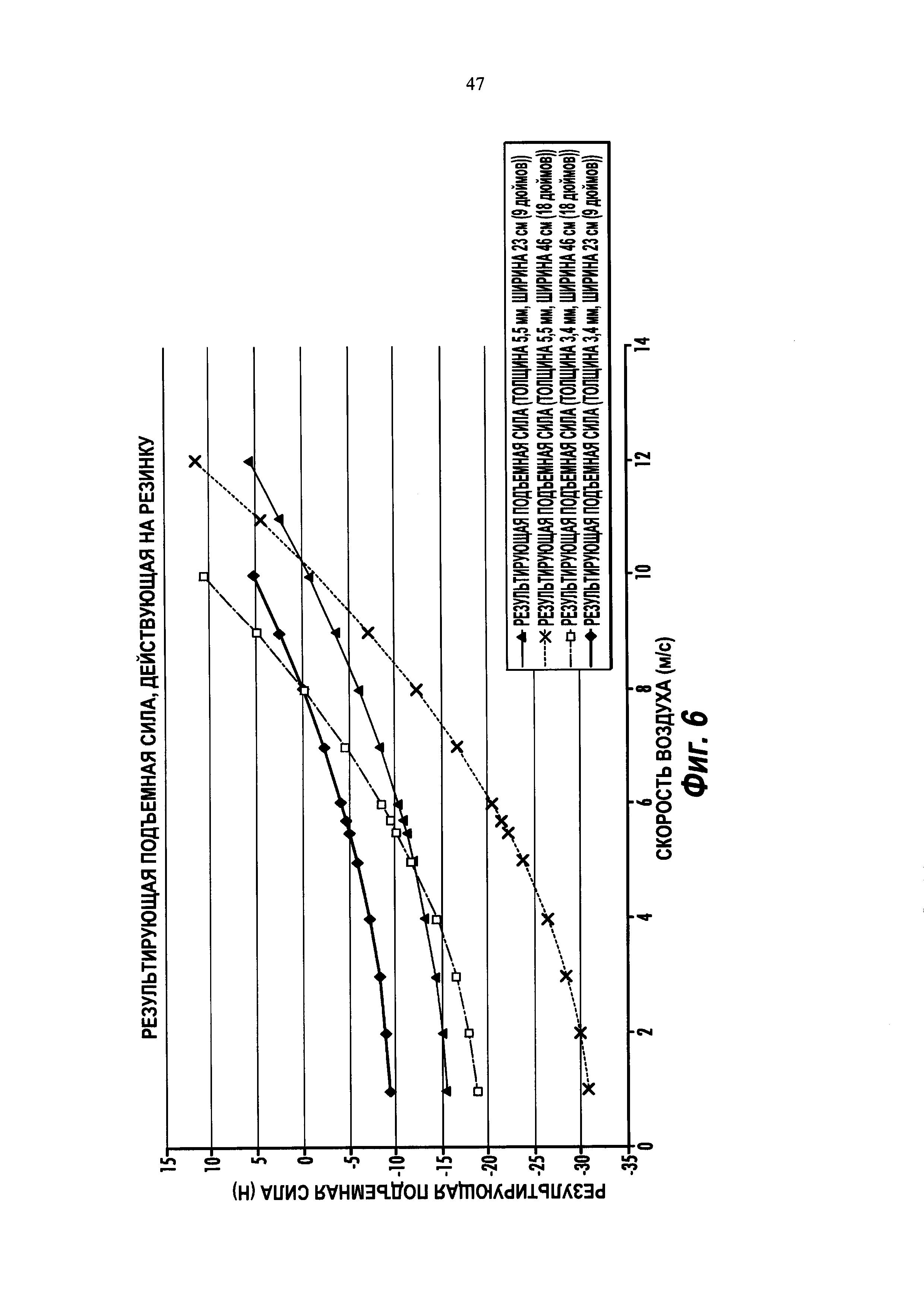 Система и способ регулирования температуры жевательной резинки