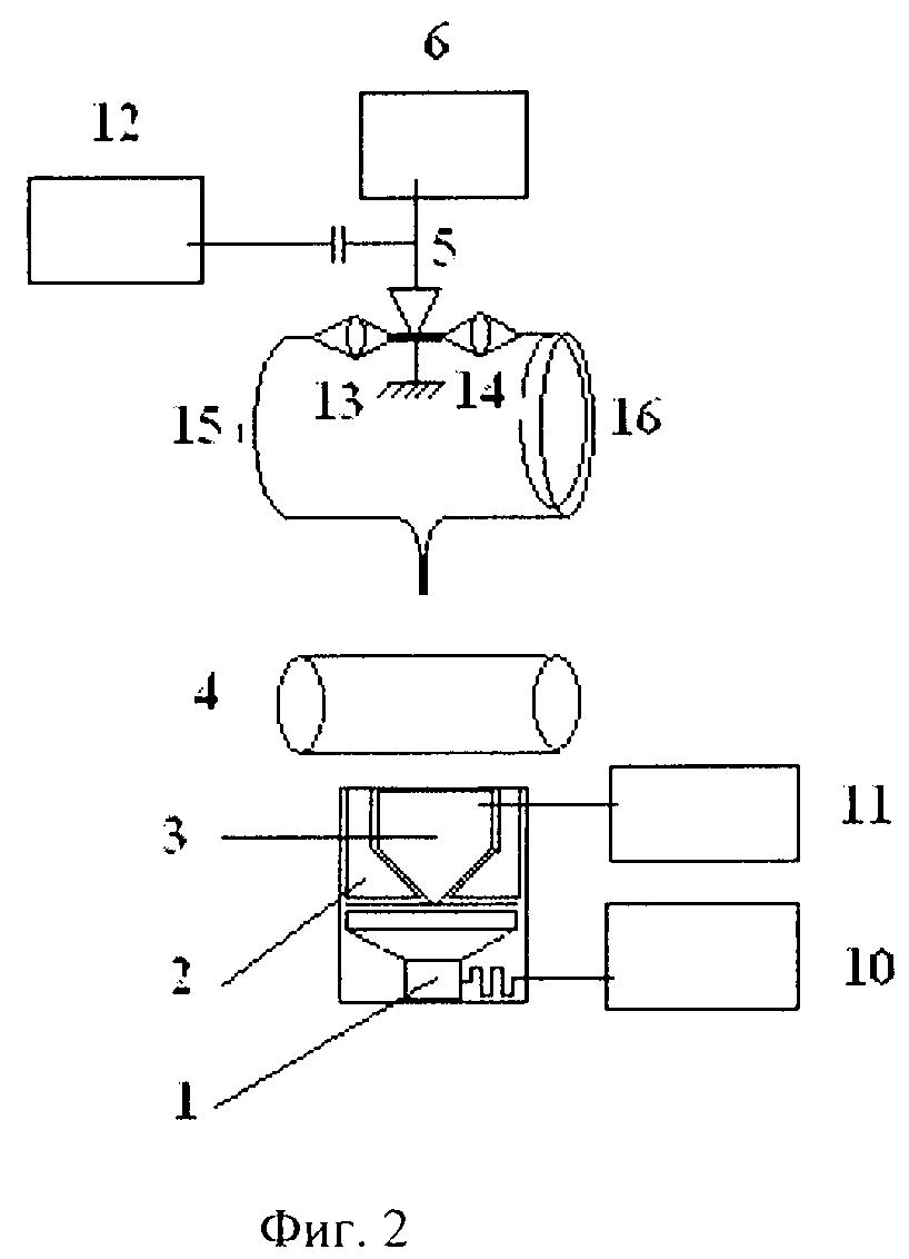 Способ получения электромагнитных колебаний в свч и квч диапазоне со сверхширокополосной перестройкой частоты