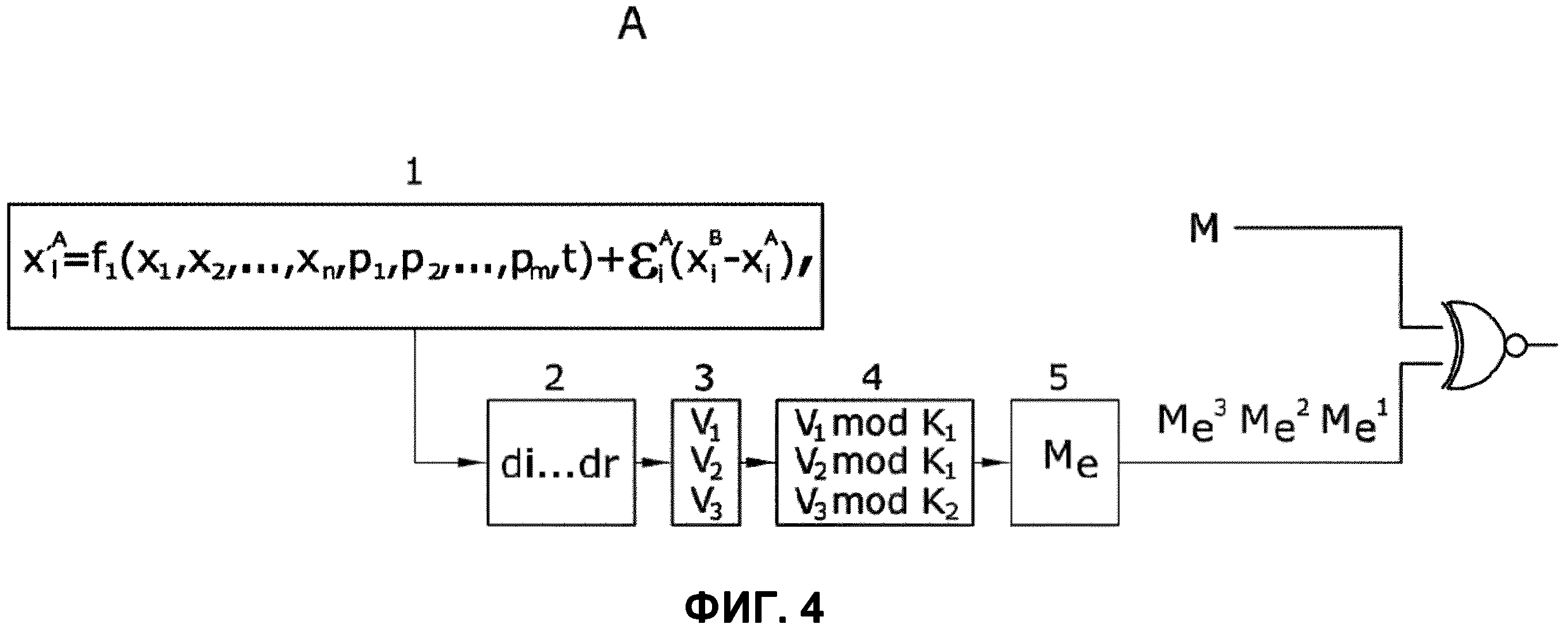 Способ для генерирования псевдослучайной последовательности и способ для кодирования или декодирования потока данных