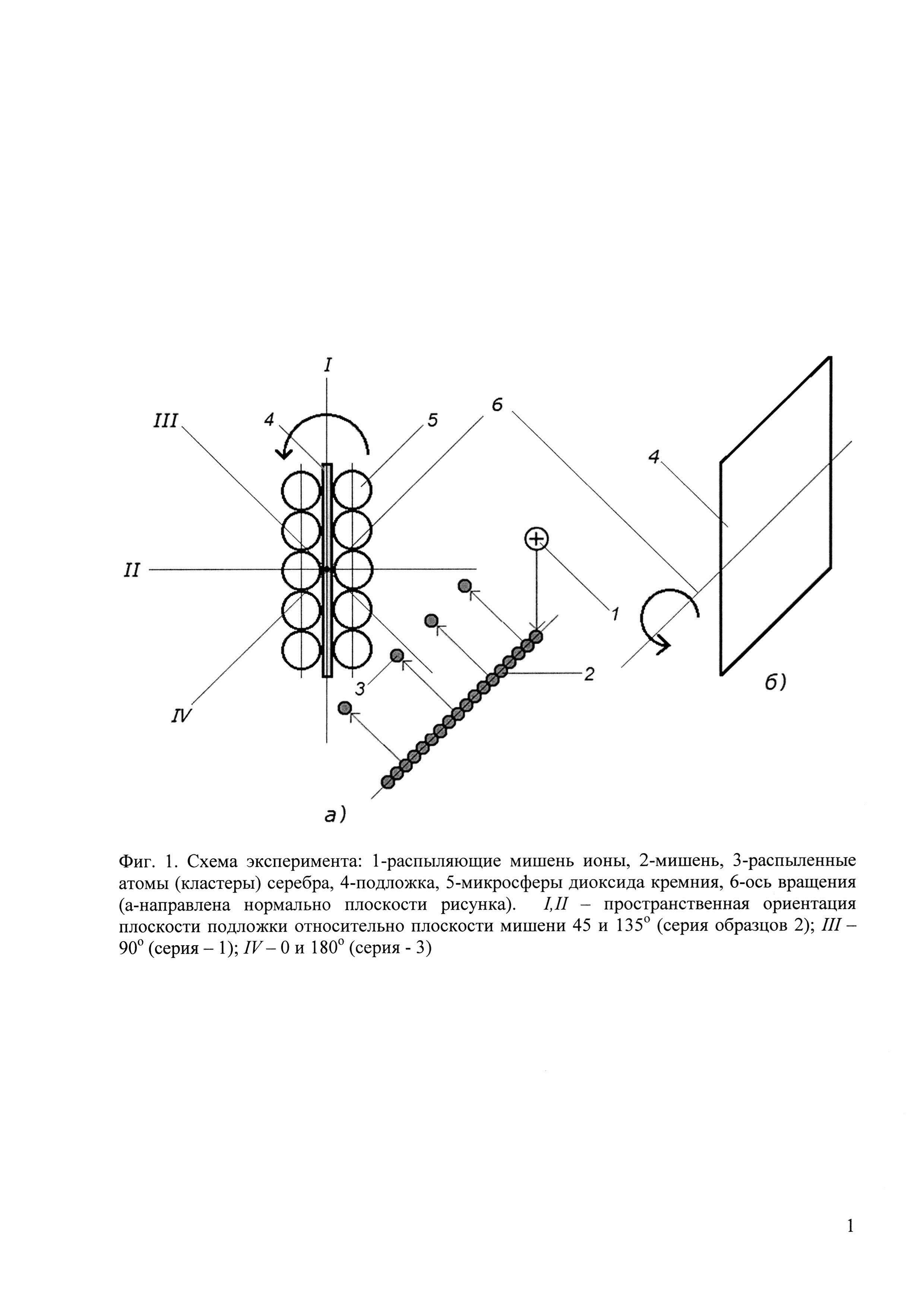Способ получения композитных наноструктур: диоксид кремния - серебро