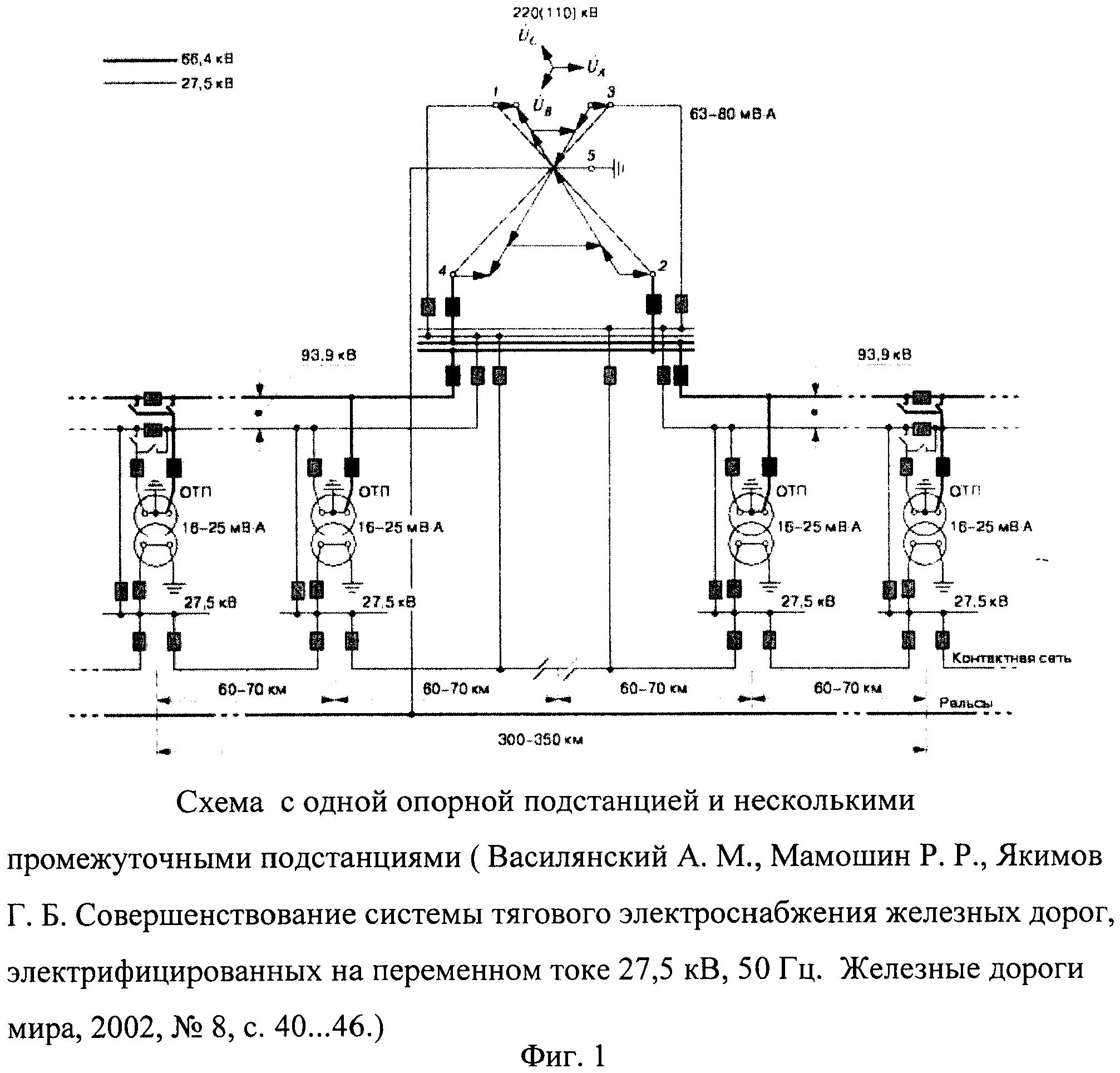 Схема электроснабжения железных дорог фото 657