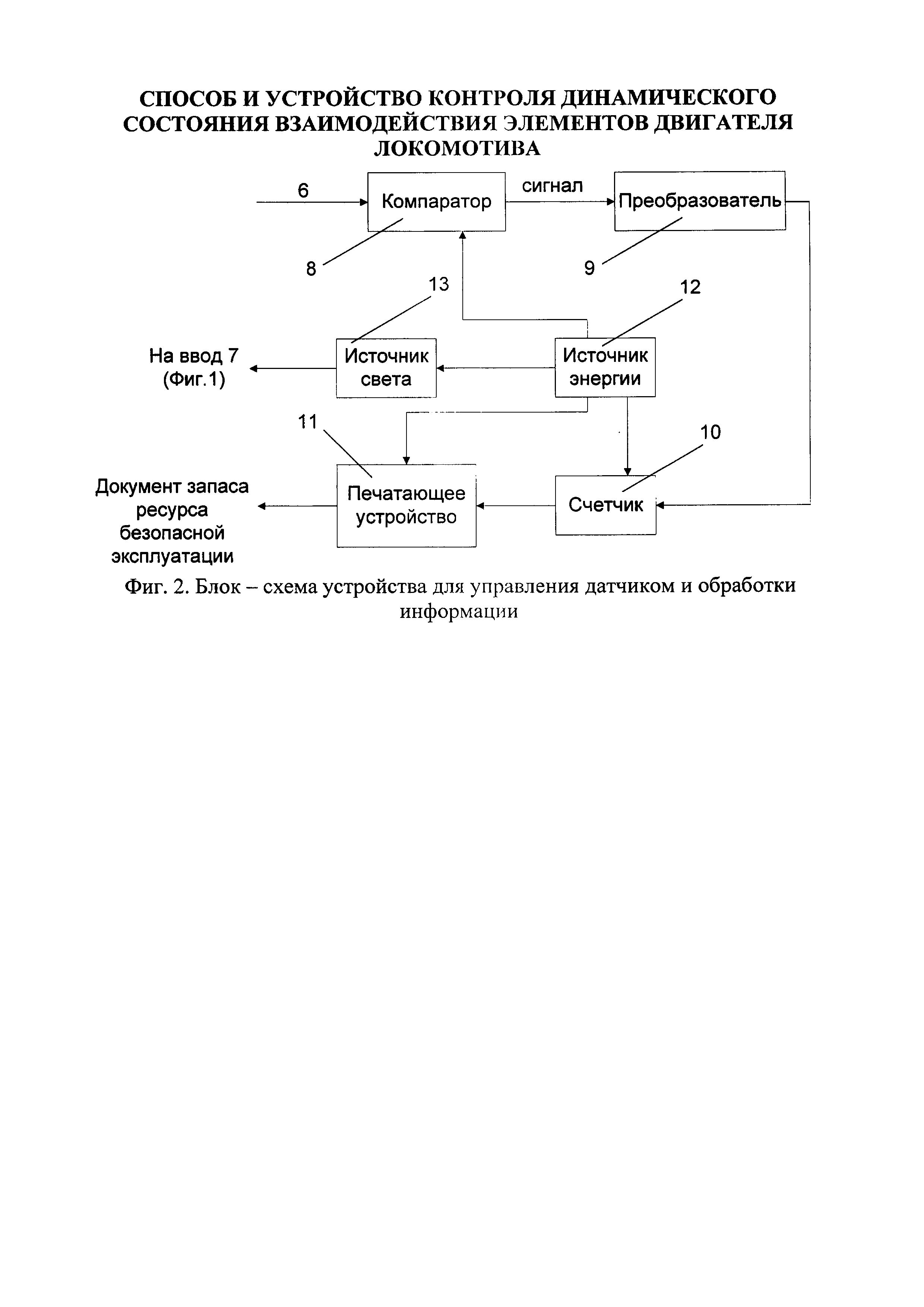 Способ и устройство контроля динамического состояния взаимодействия элементов двигателя локомотива