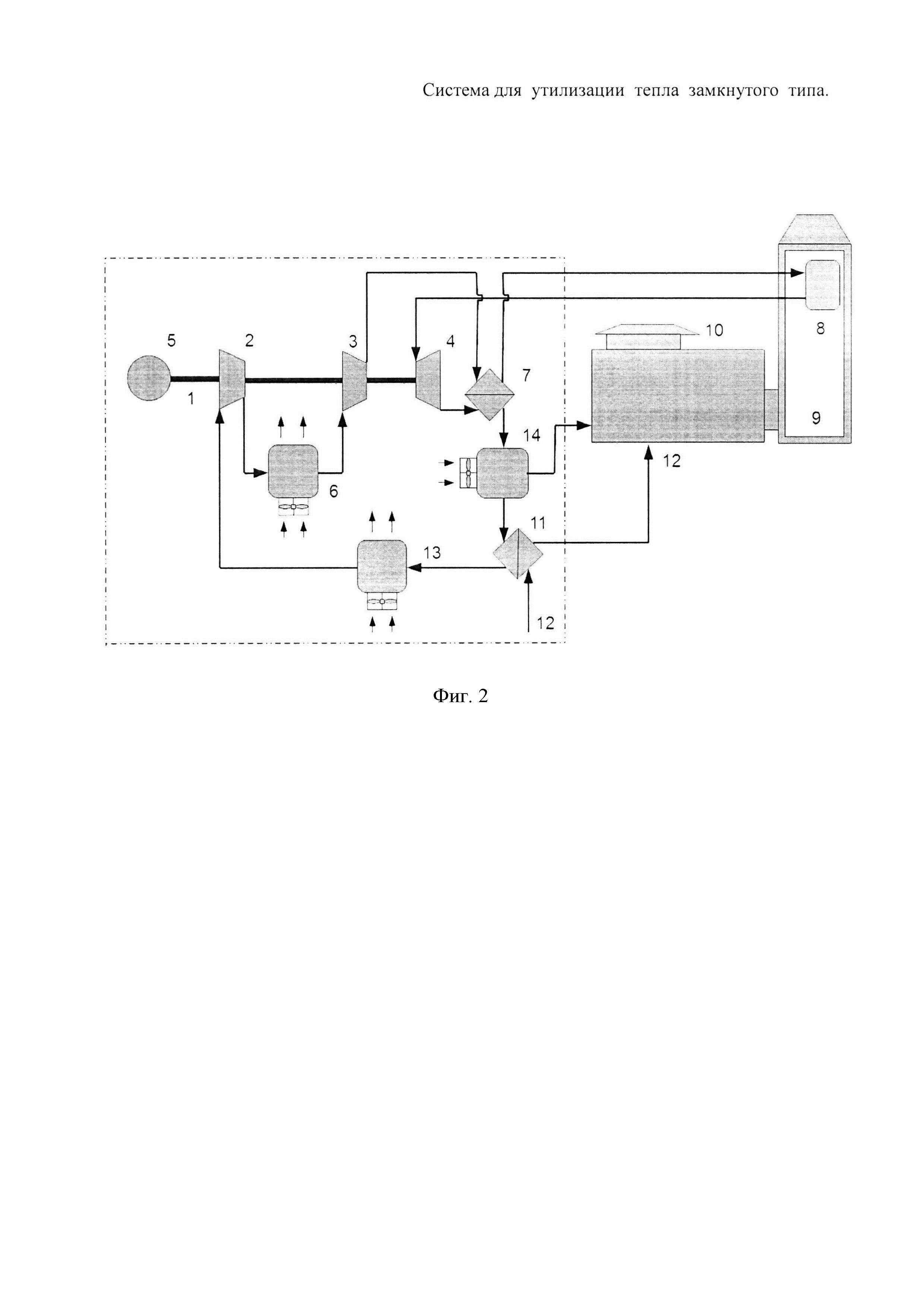 Система для утилизации тепла замкнутого типа (варианты)