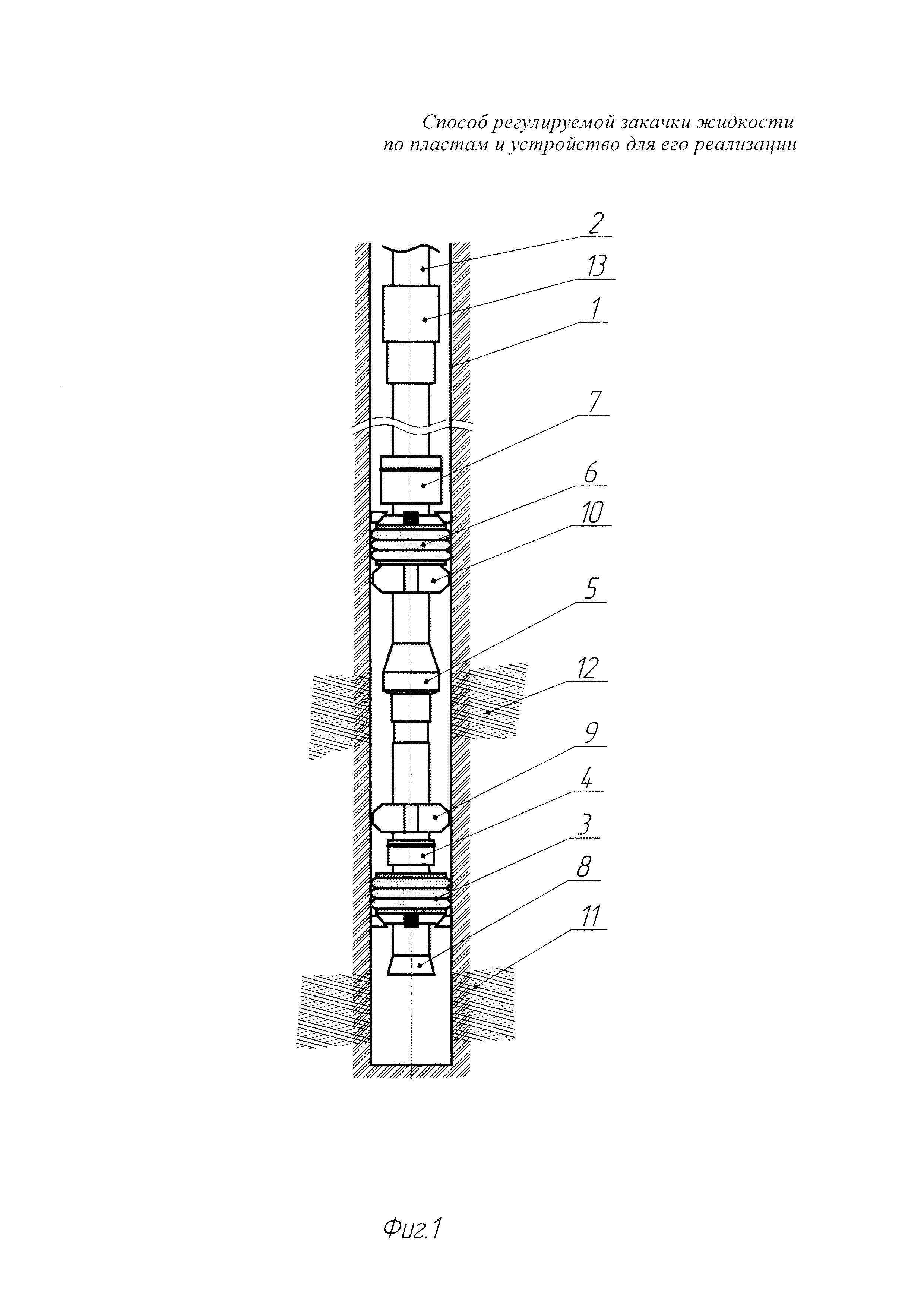 Способ регулируемой закачки жидкости по пластам и устройство для его реализации