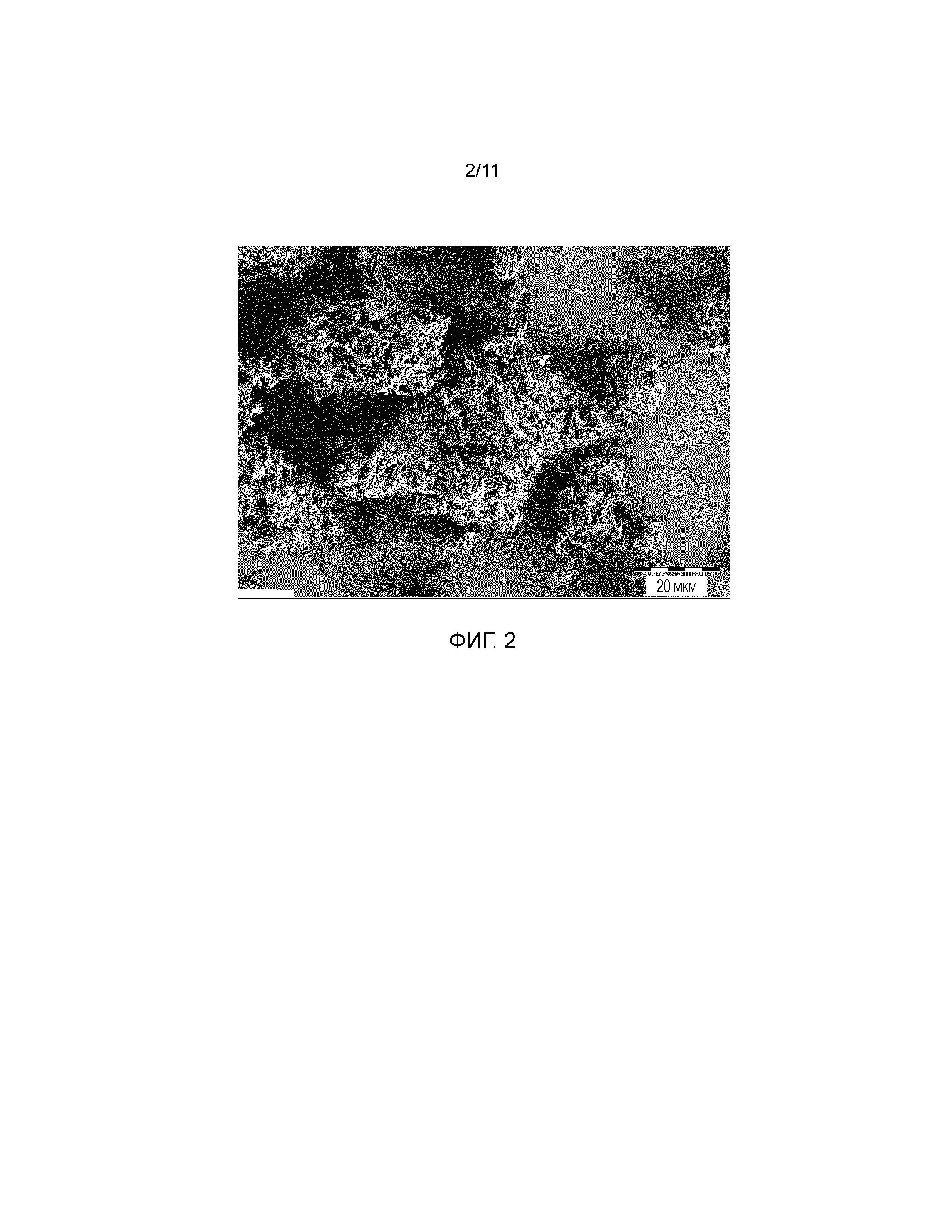 ЧАСТИЦЫ N-(5-ЦИАНО-4-((2-МЕТОКСИЭТИЛ)АМИНО)ПИРИДИН-2-ИЛ)-7-ФОРМИЛ-6-((4-МЕТИЛ-2-ОКСОПИПЕРАЗИН-1-ИЛ)МЕТИЛ)-3,4-ДИГИДРО-1,8-НАФТИРИДИН-1(2H)-КАРБОКСАМИДА