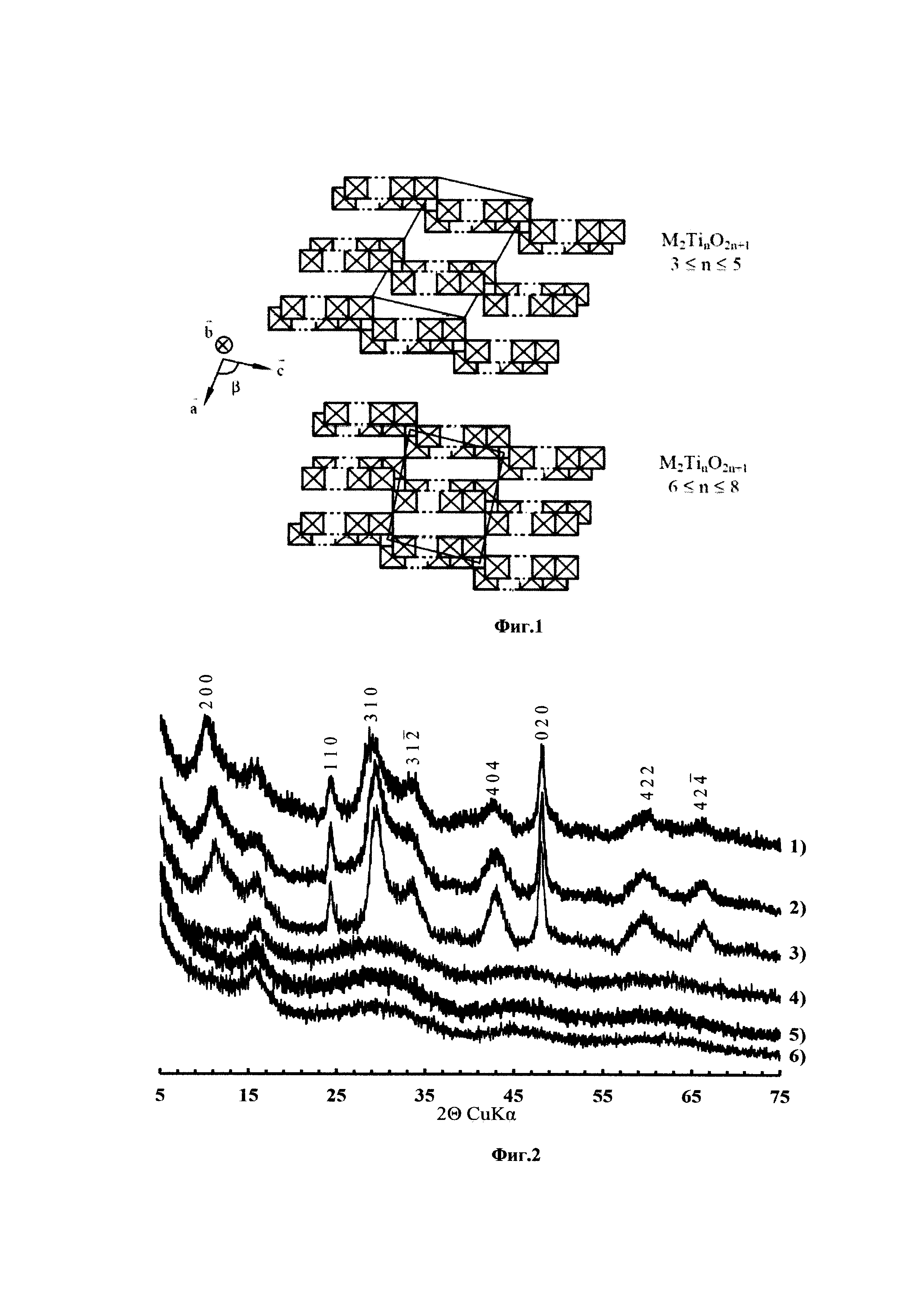 Нанотубулярные материалы, кристаллизующиеся в системе KO-TiO-X-HO (X=NiO, MgO, AlO, CrO, CoO, FeO) и способ их синтеза