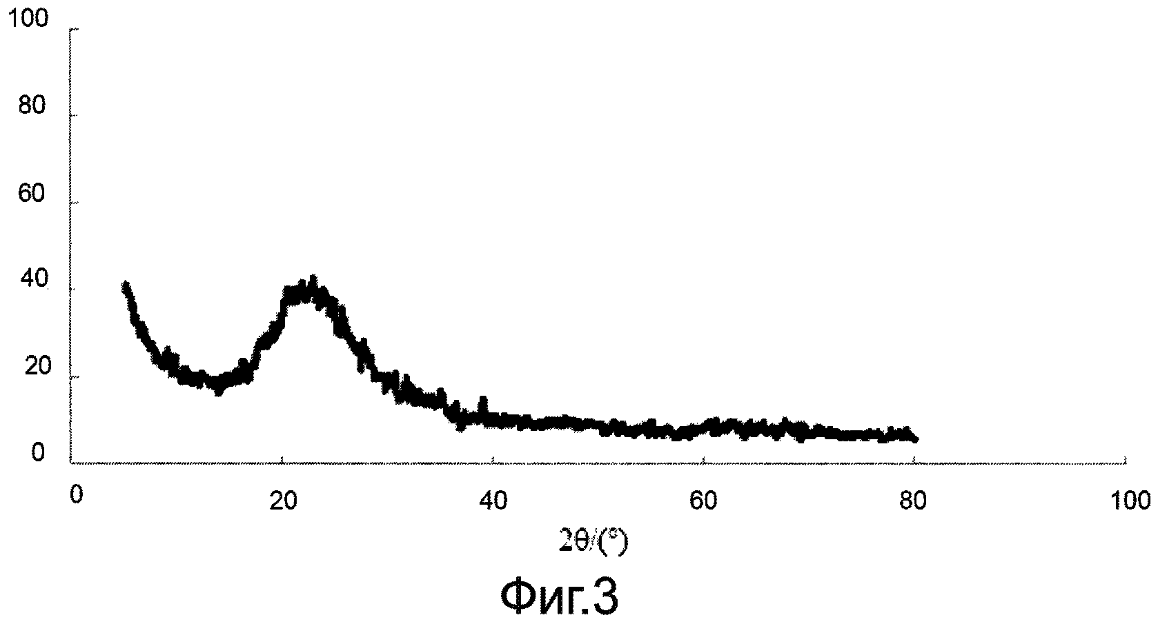 Комплексный способ использования биомассы, содержащей аморфный диоксид кремния