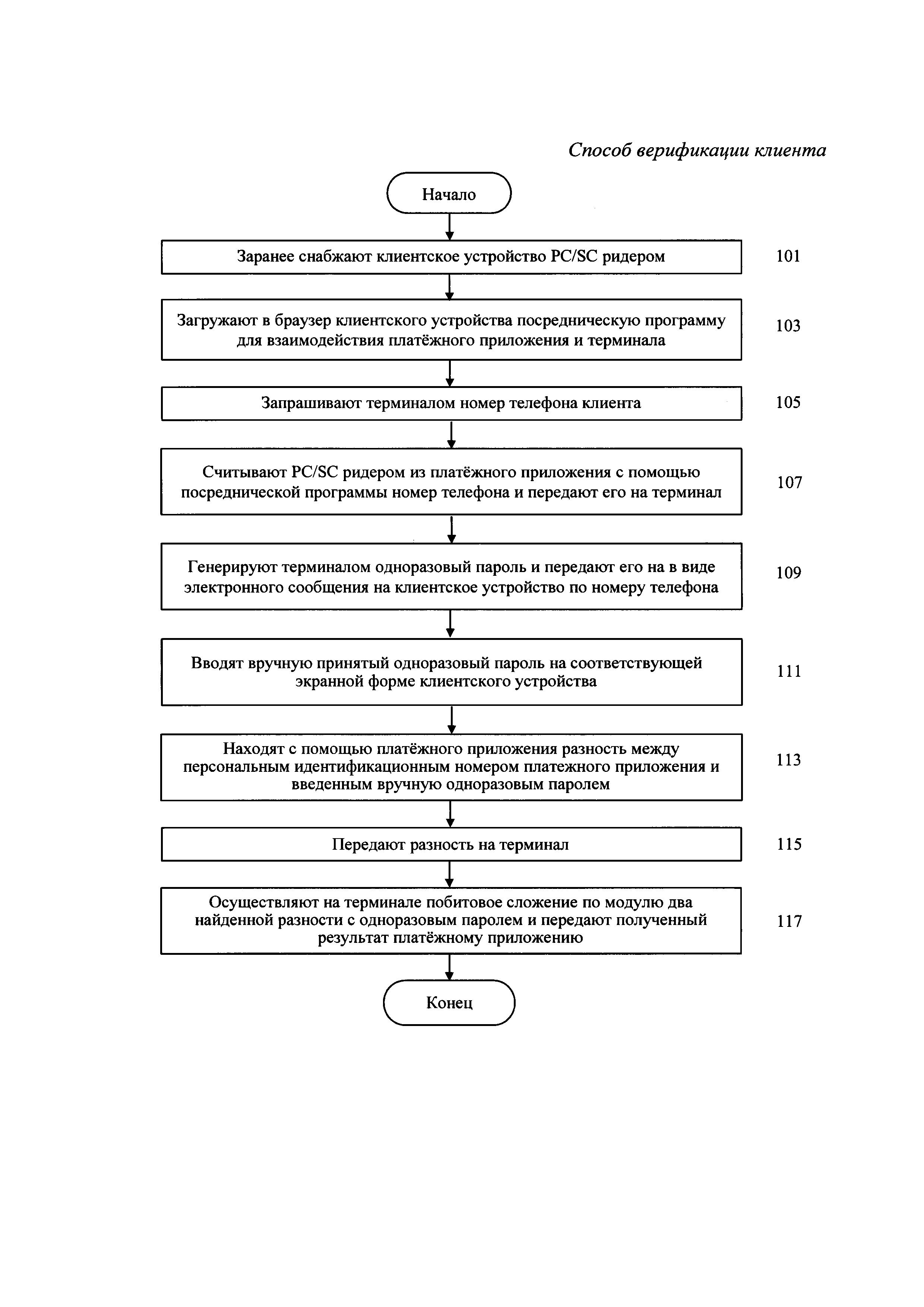 Способ верификации клиента