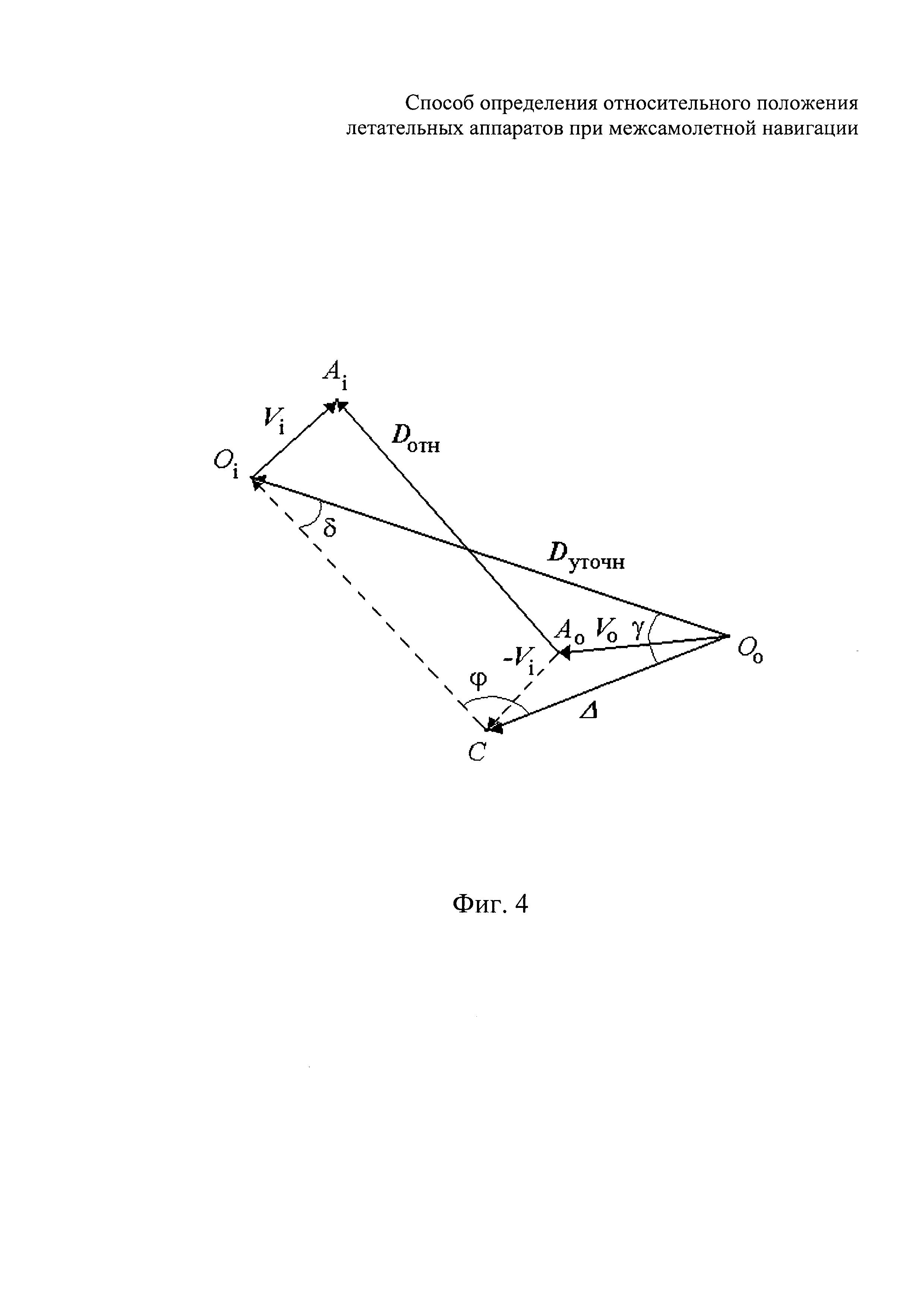 Способ определения относительного положения летательных аппаратов при межсамолетной навигации