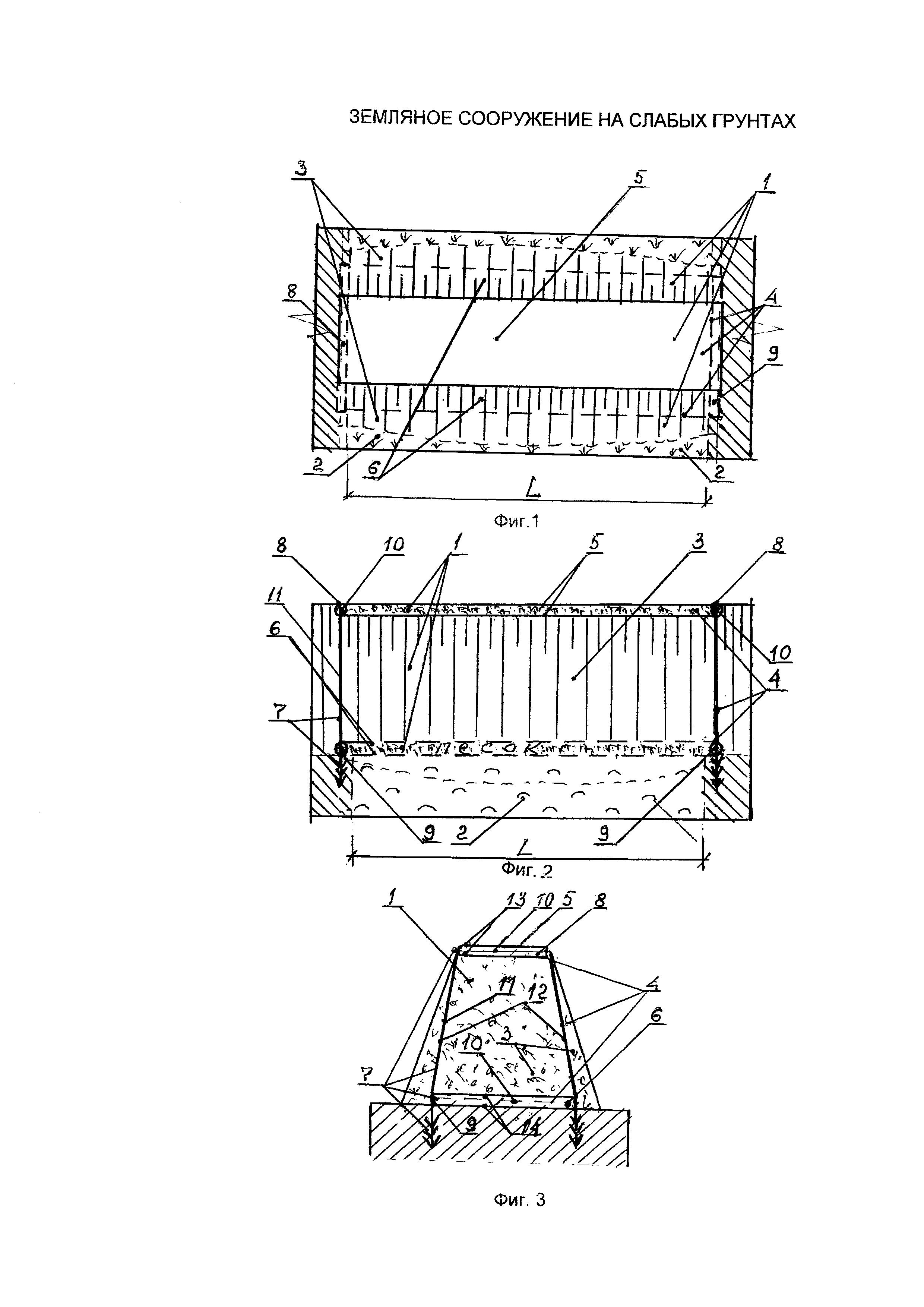 Земляное сооружение на слабых грунтах