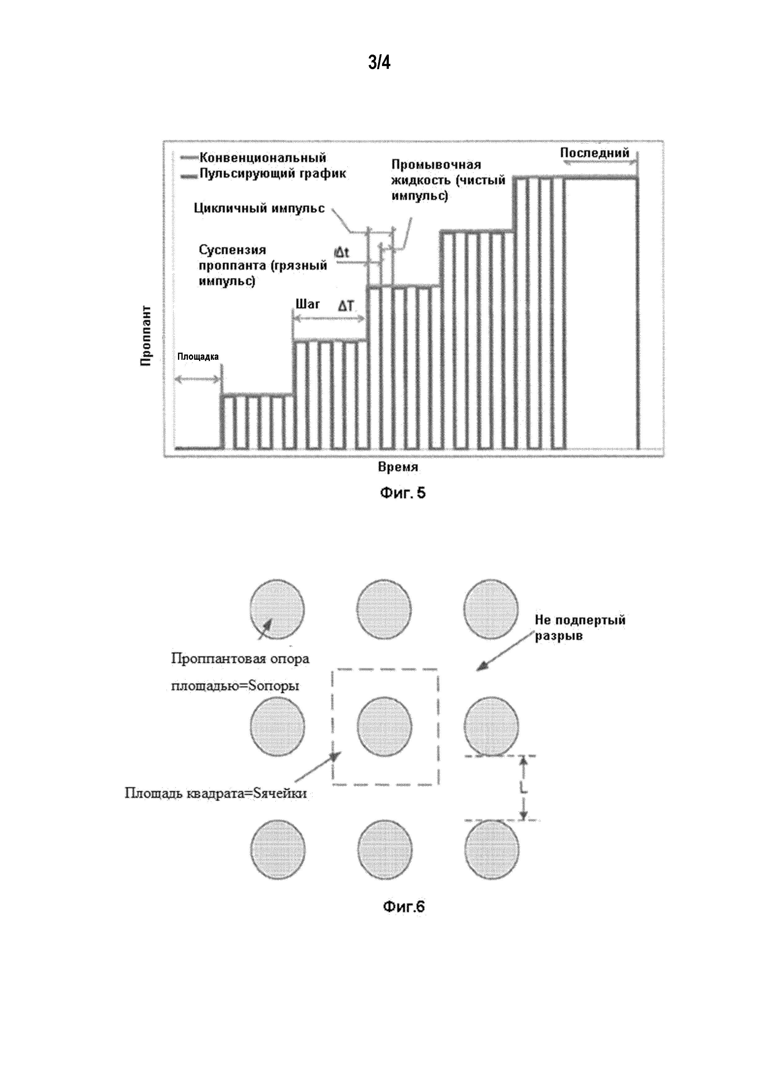 Гетерогенность уплотненных тканей