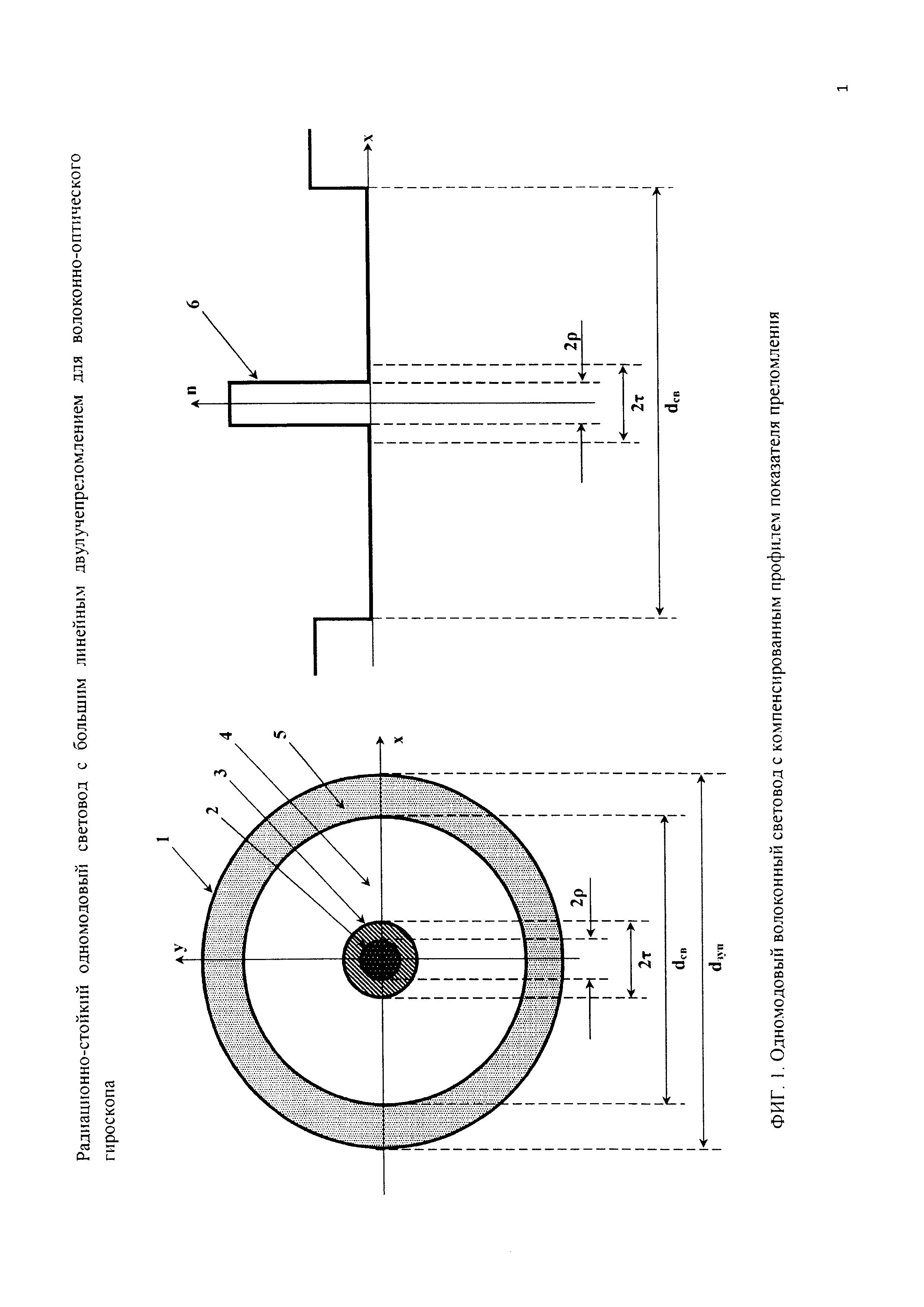 Радиационно-стойкий одномодовый световод с большим линейным двулучепреломлением для волоконно-оптического гироскопа