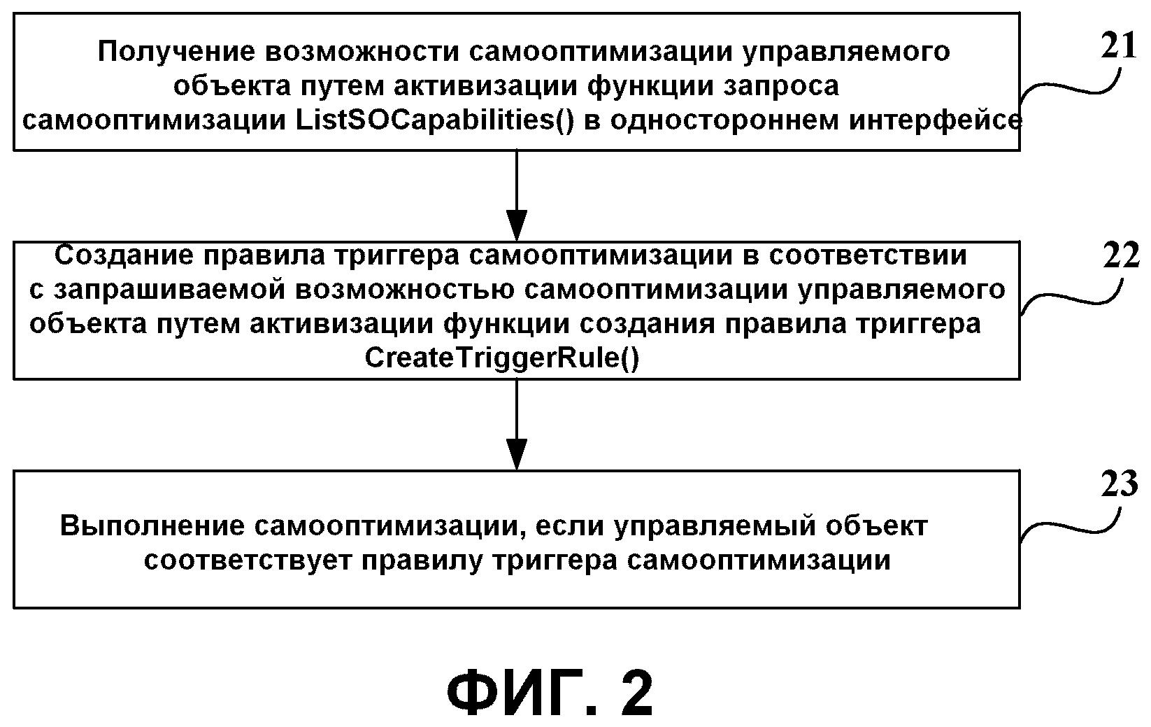 Устройство управляемого объекта, способ и система самооптимизации