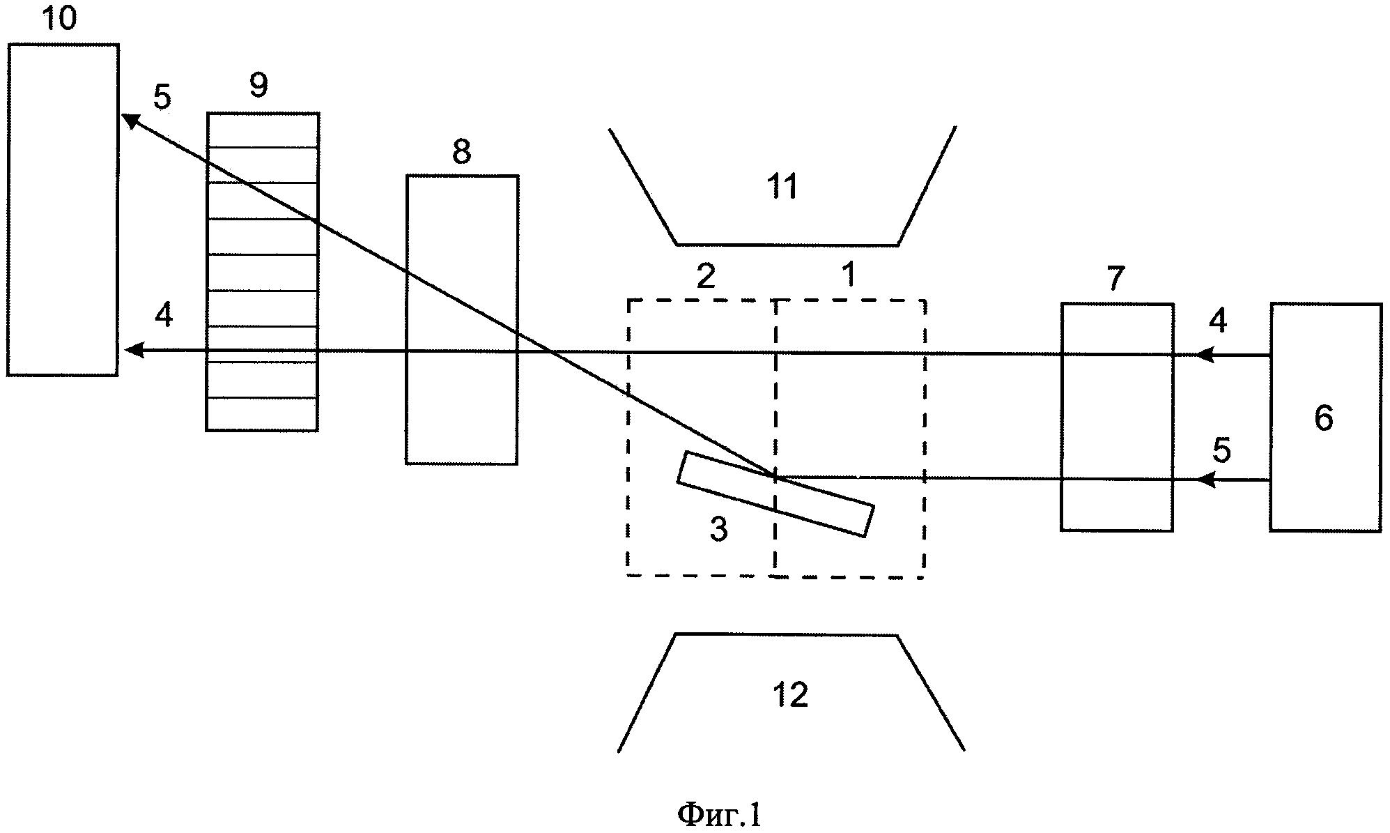 Способ определения пространственных профилей ядерного и магнитного потенциалов взаимодействия поляризованных нейтронов со слоистой структурой
