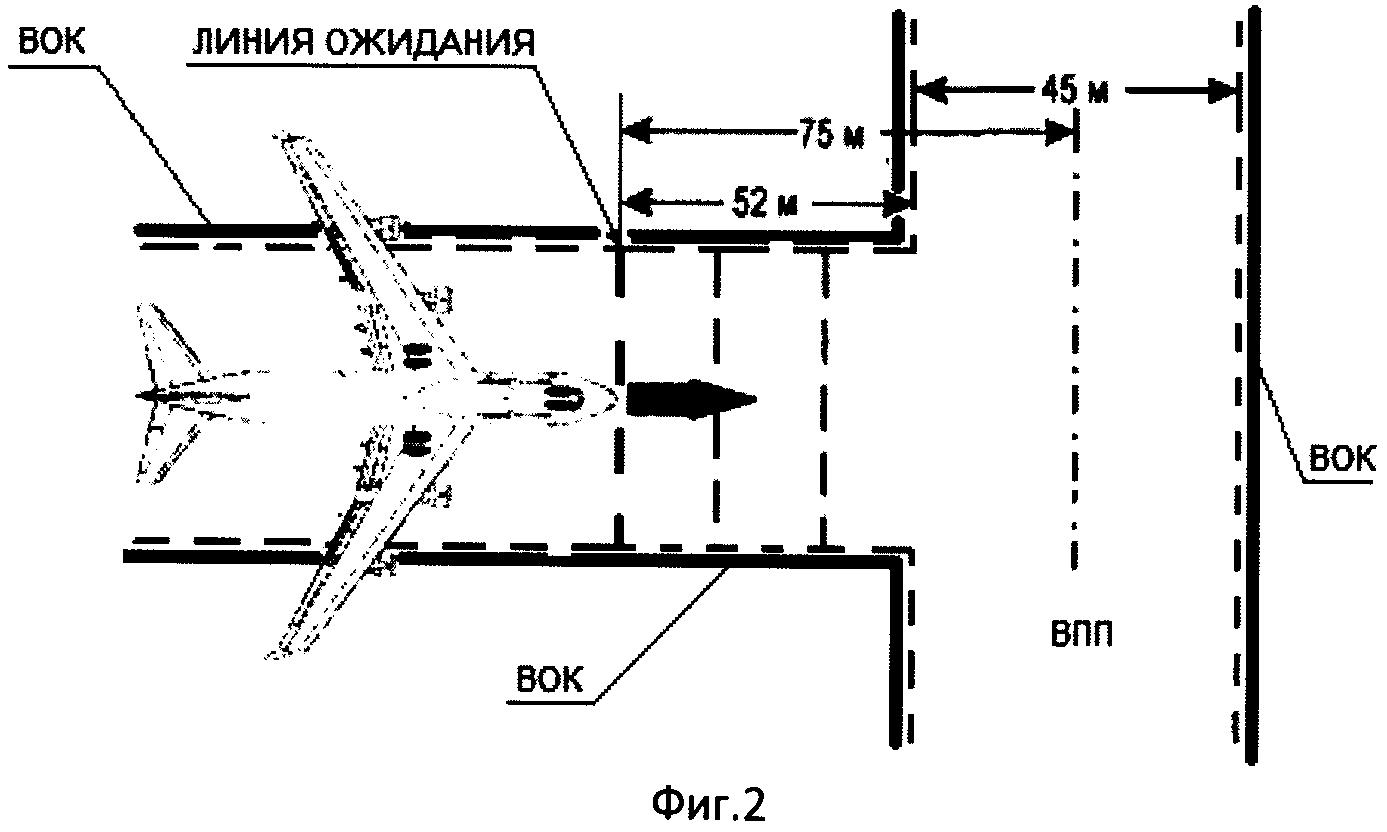 Способ и система наблюдения за наземным движением подвижных объектов в пределах установленной зоны аэродрома