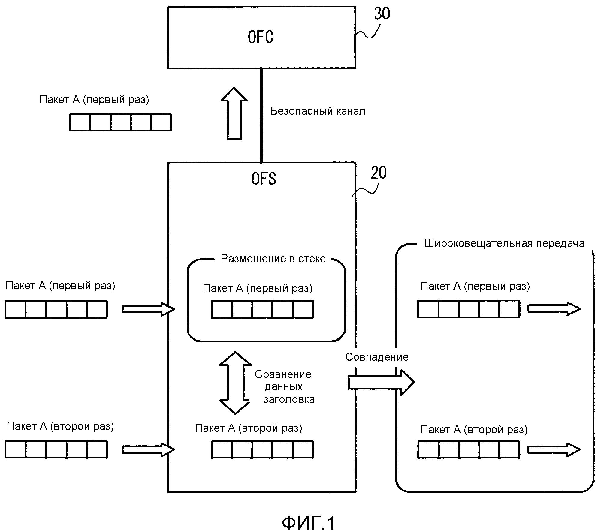 Система снижения нагрузки и способ снижения нагрузки