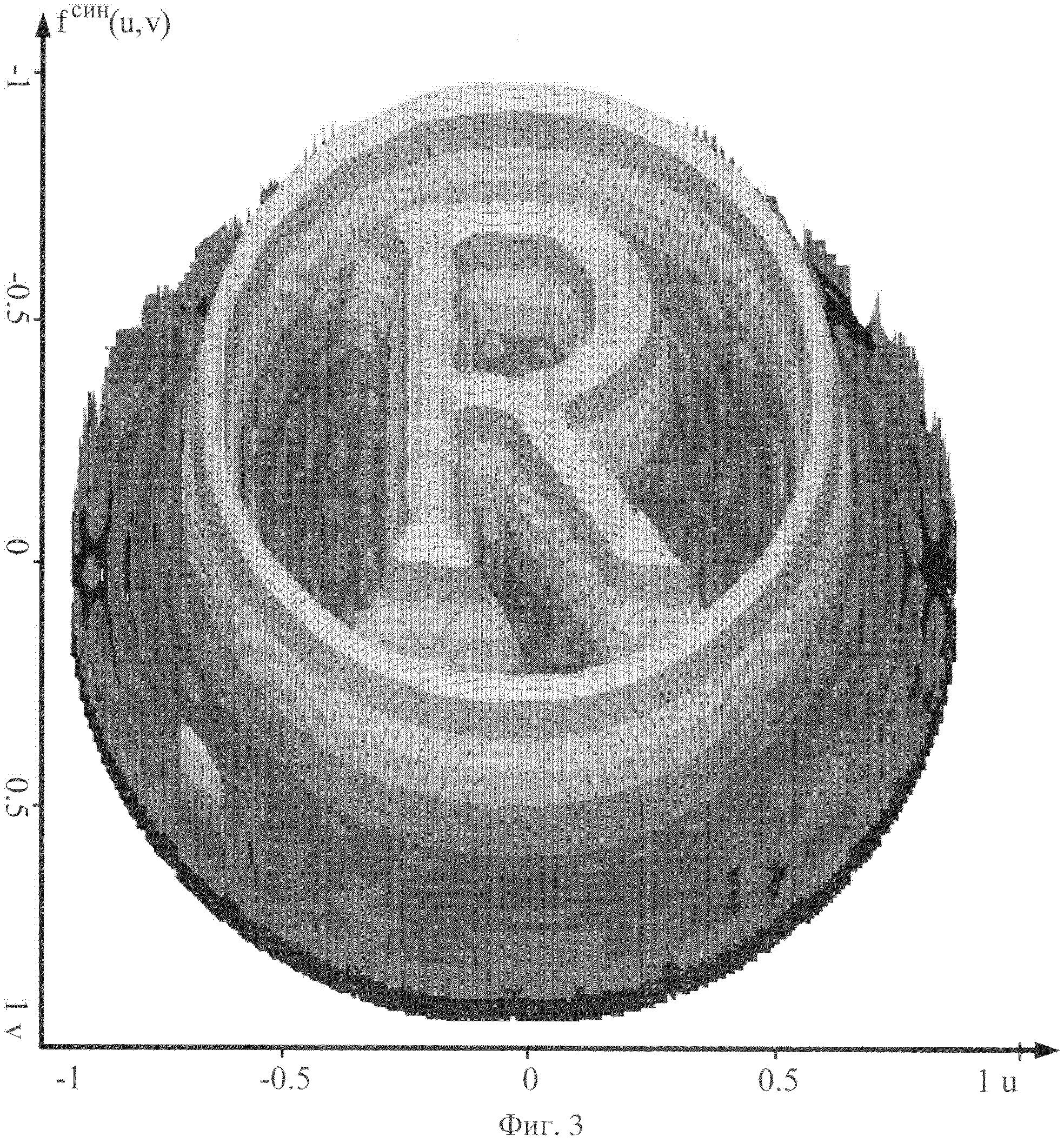 Способ формирования контурной диаграммы направленности антенной решетки