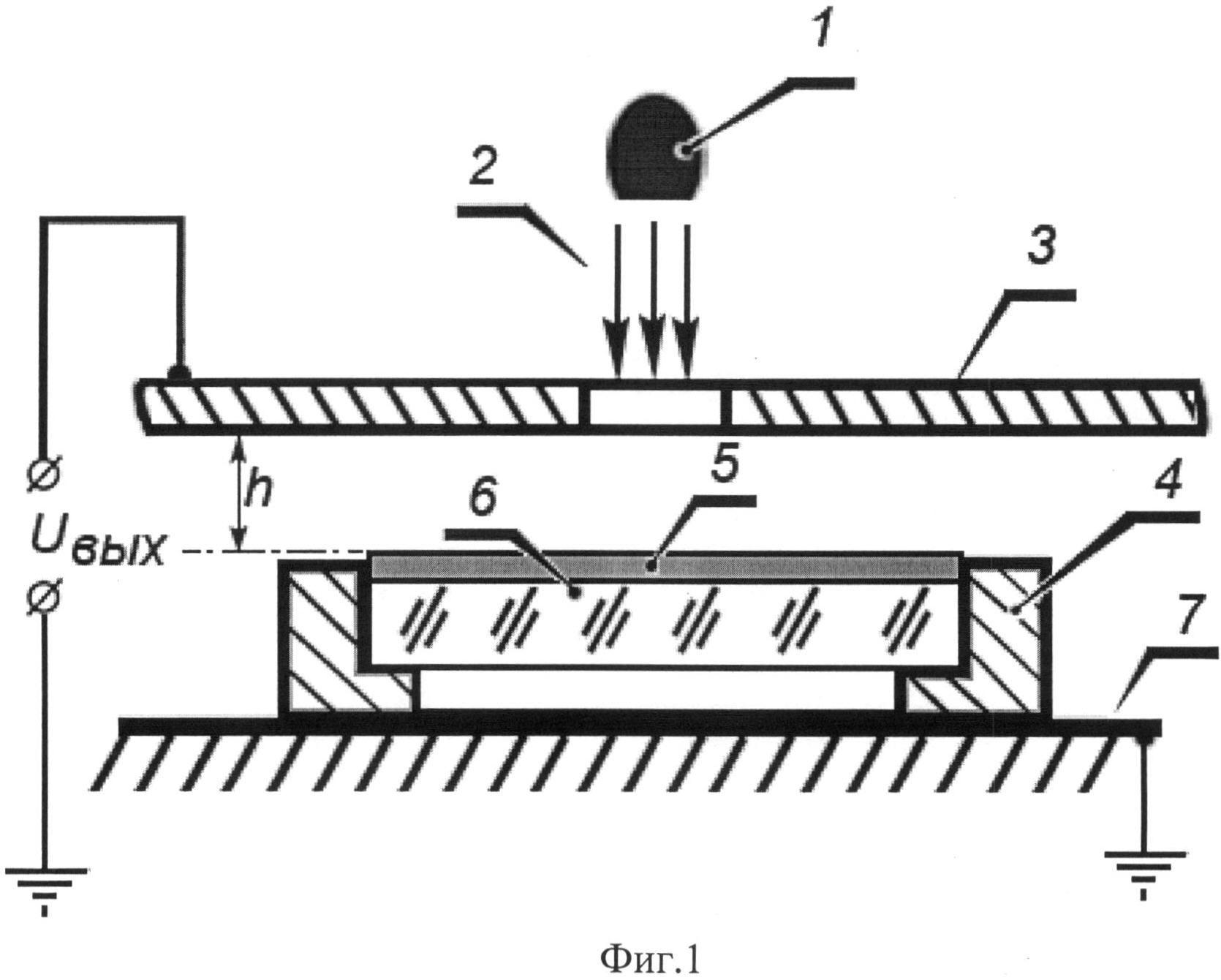 Способ контроля дефектности эпитаксиальных слоев кремния на диэлектрических подложках