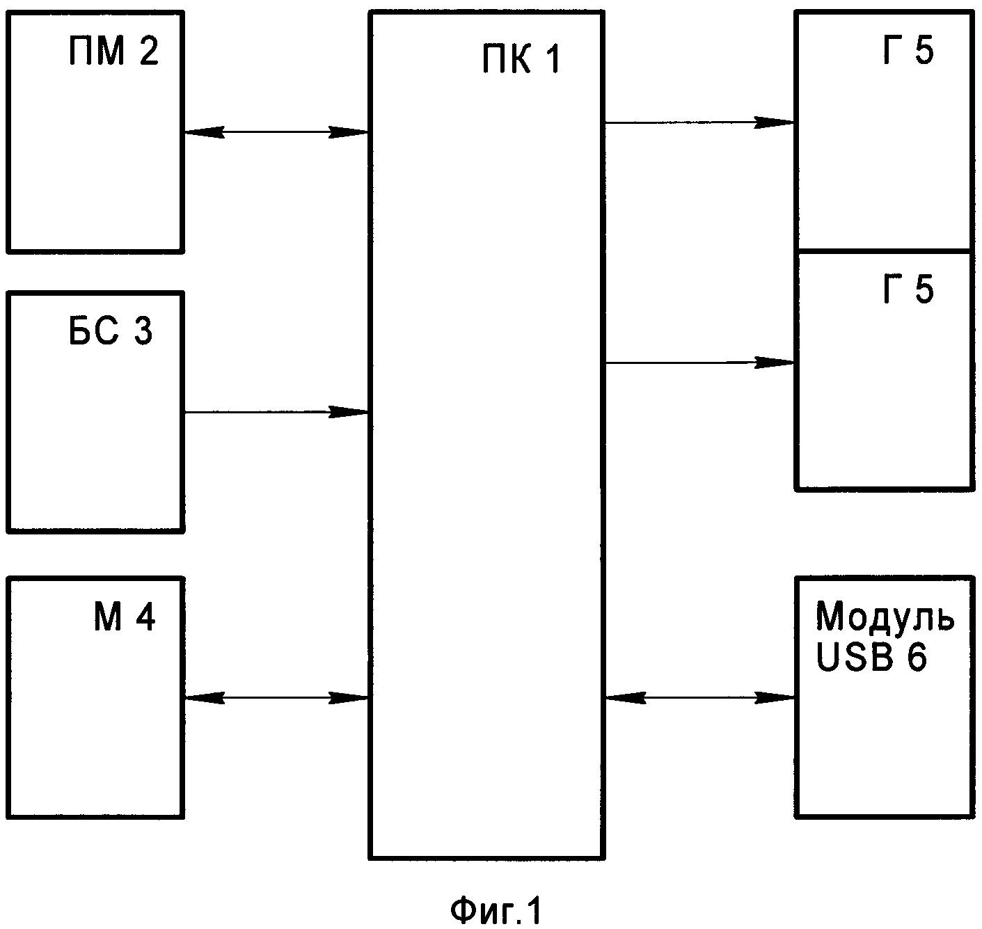 Программно-аппаратные средства комплекса топопривязки и навигации