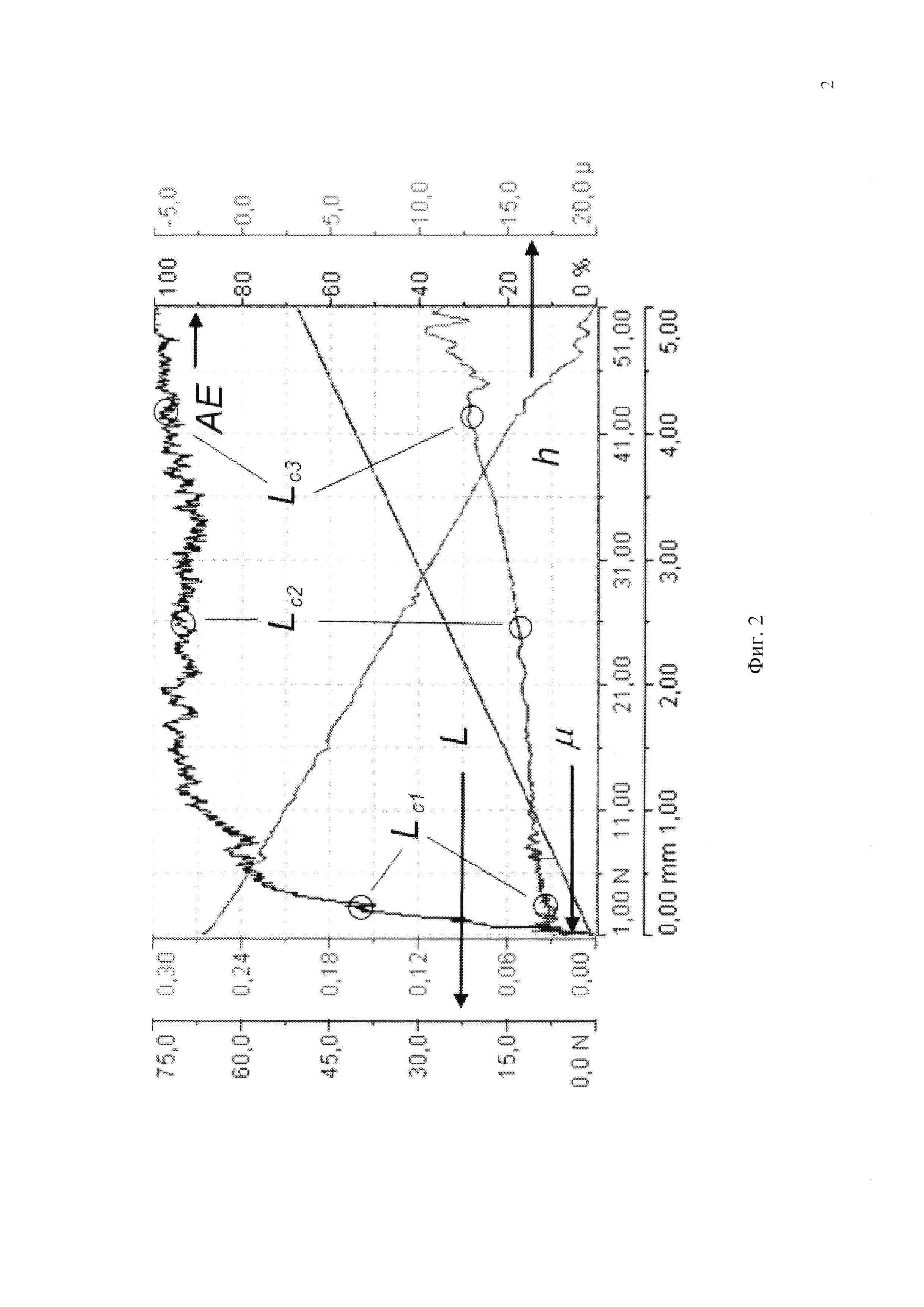 Способ получения прозрачного износостойкого покрытия на основе борида алюминия-магния на поверхности прозрачных стеклянных изделий