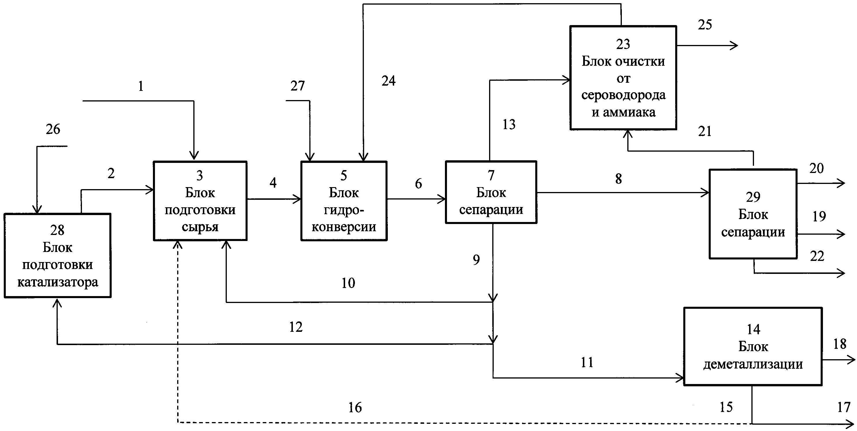 Способ гидроконверсии остатка атмосферной дистилляции газового конденсата