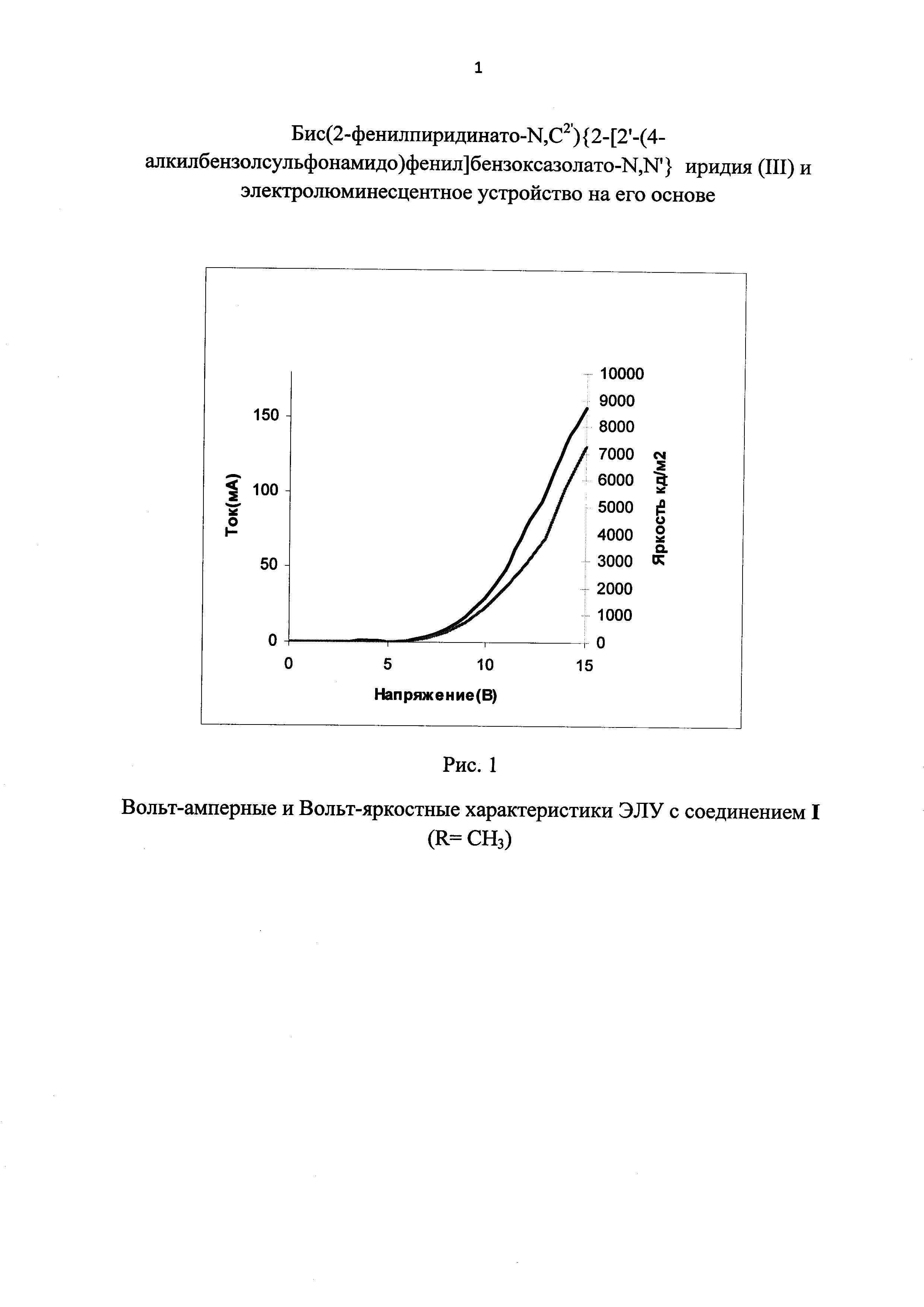Бис(2-фенилпиридинато-n,c){2-[2'-(4-алкилбензолсульфонамидо)фенил]бензоксазолато-n,n'}иридия(iii) и электролюминесцентное устройство на его основе