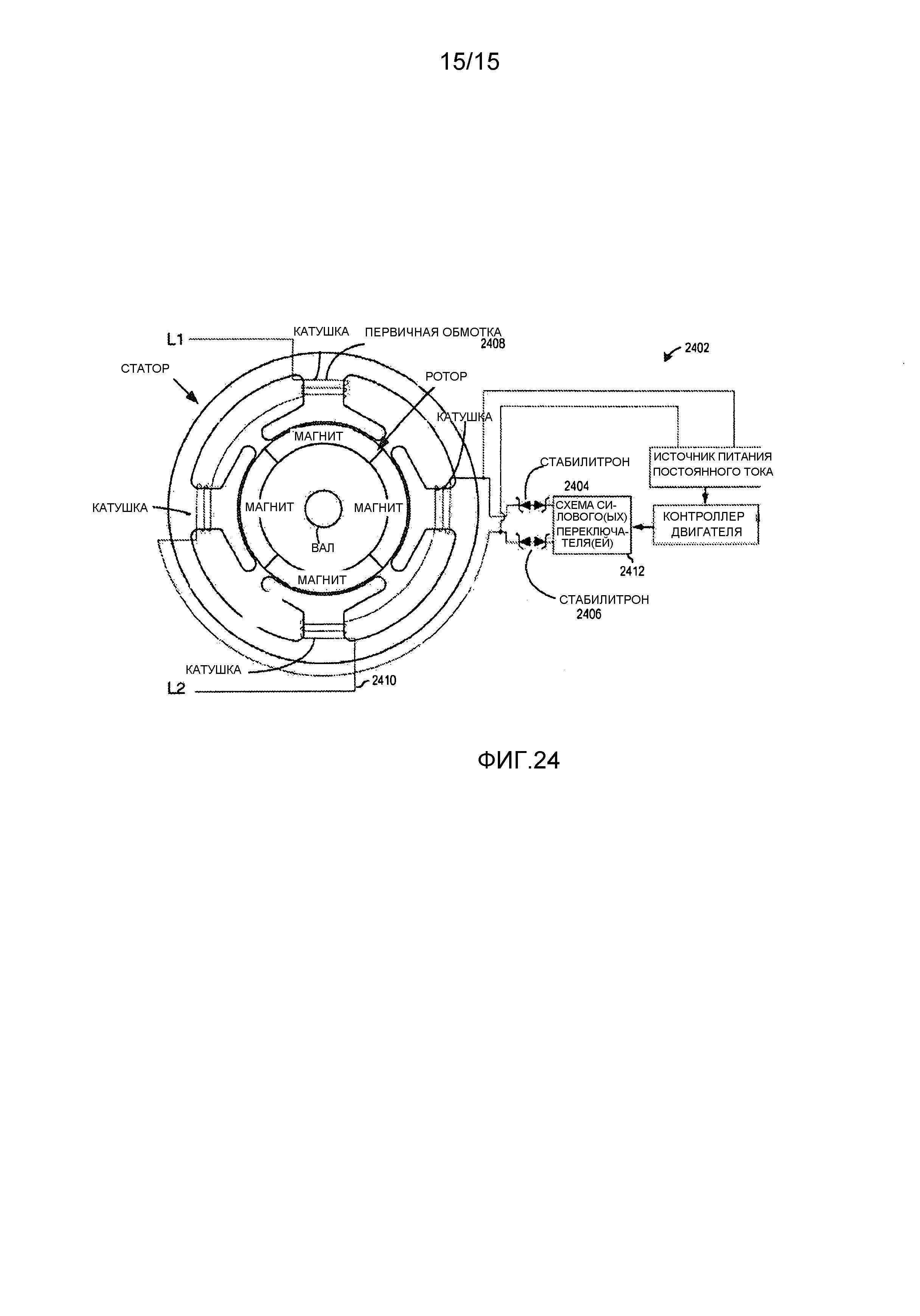 Синхронный двигатель с фазным ротором схема