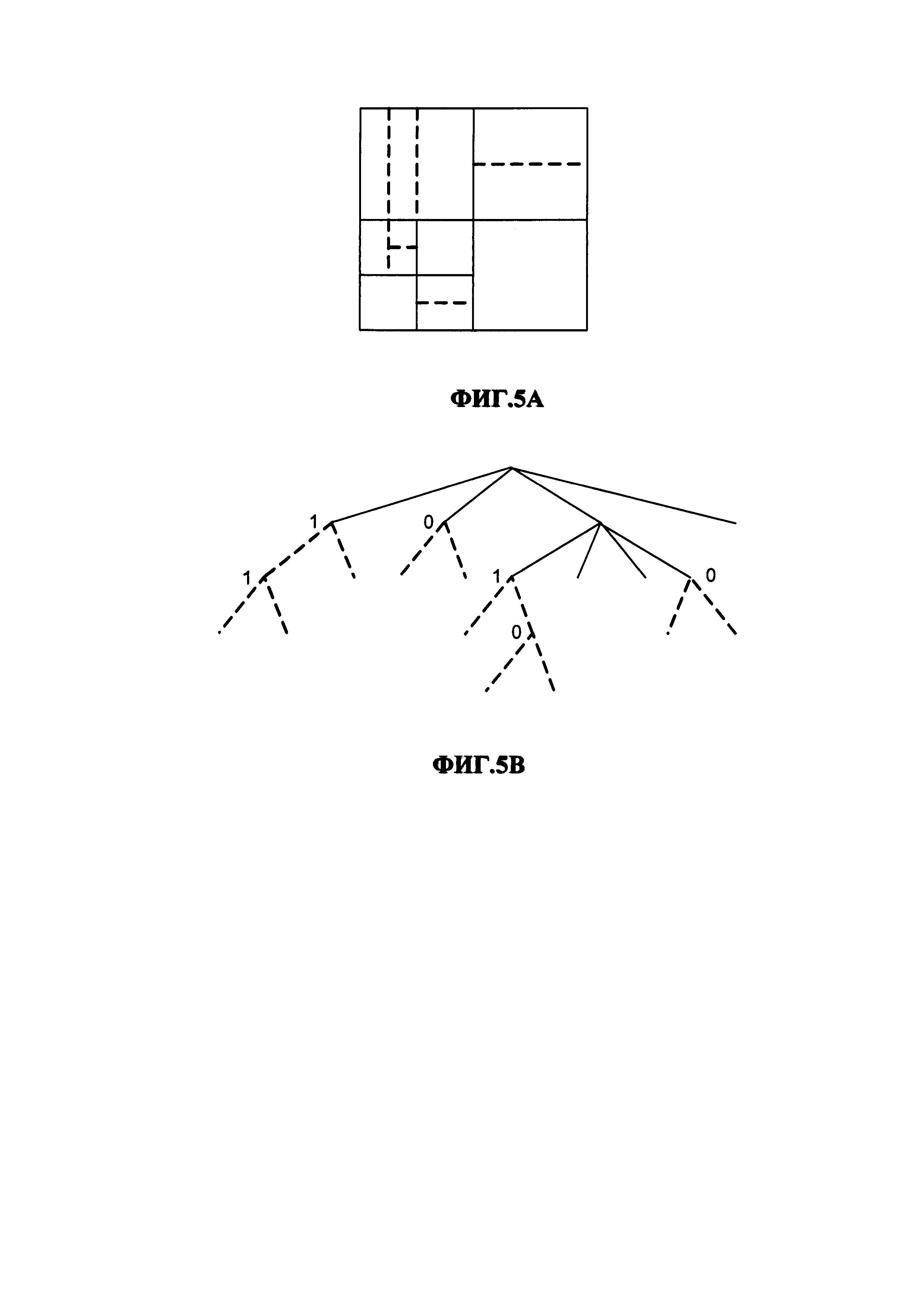 Способ видеокодирования с использованием блочного разбиения по бинарному дереву