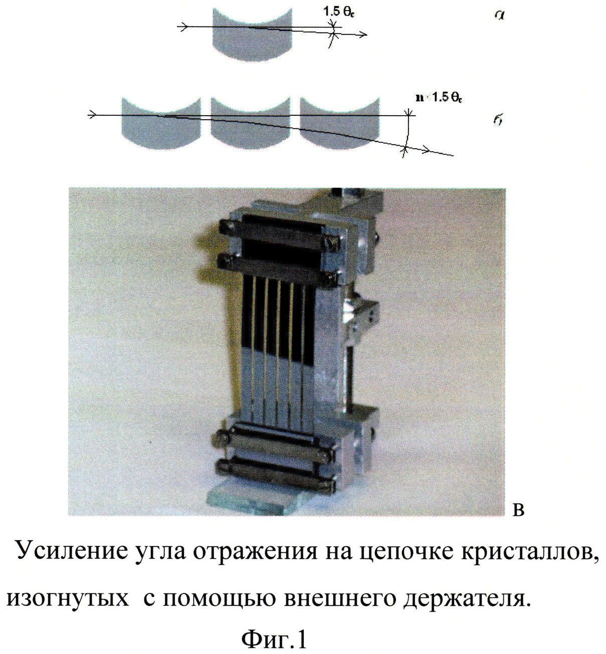 Способ отклонения пучков заряженных частиц плоской кремниевой пластиной