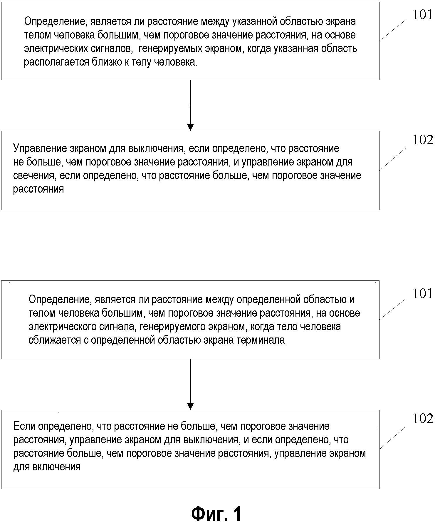 Терминал и способ управления экраном