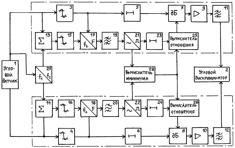 Многоканальный приемник моноимпульсной радиолокационной станции