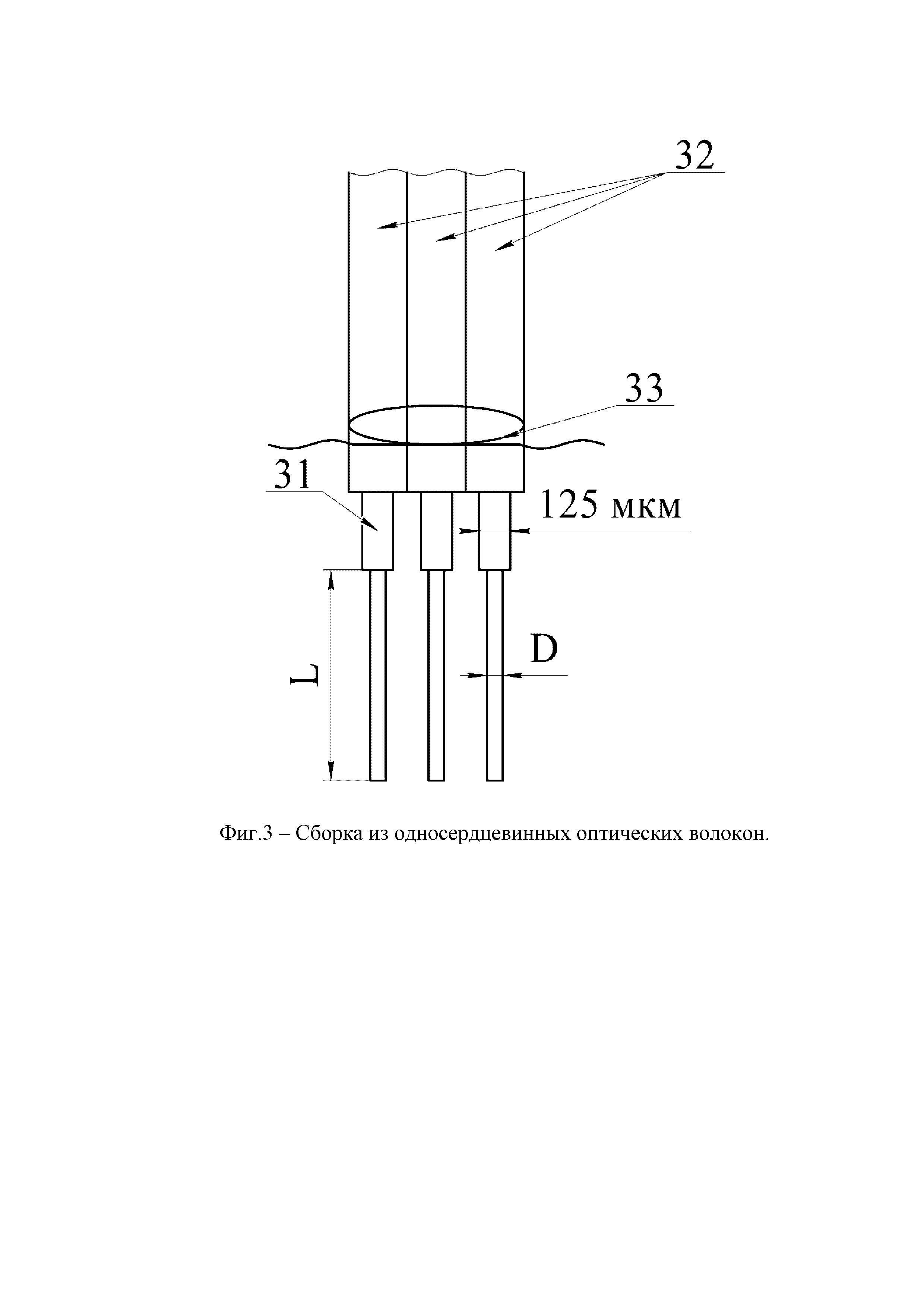 Способ изготовления устройства ввода-вывода для многосердцевинного оптического волокна