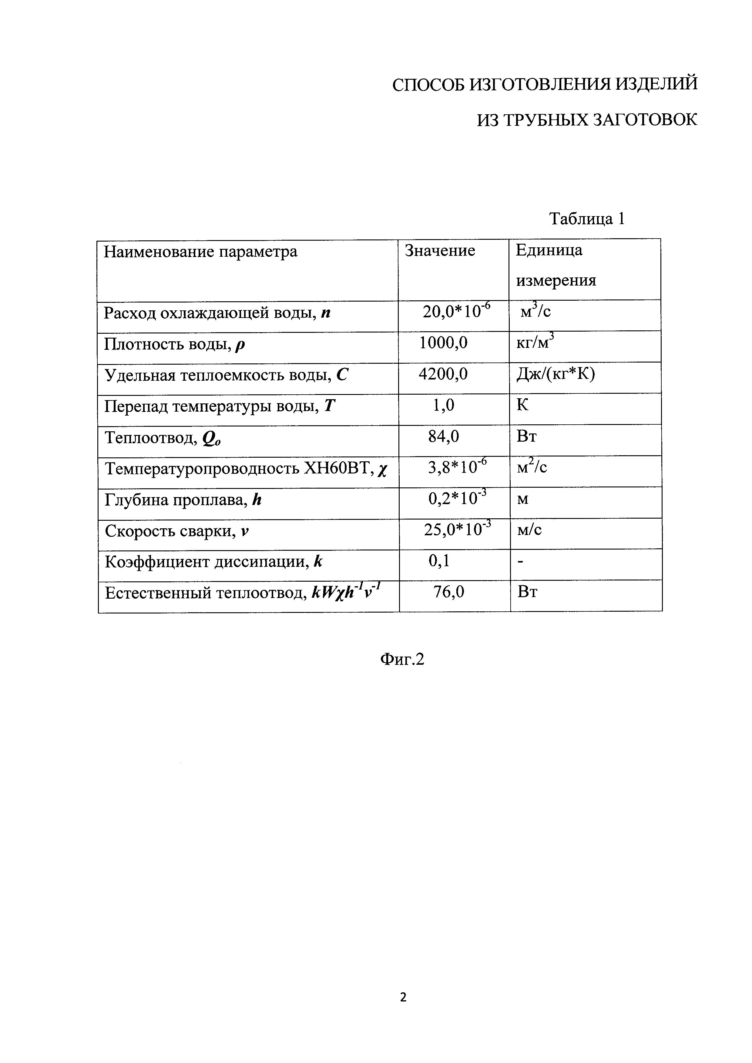 Способ изготовления изделий из трубных заготовок