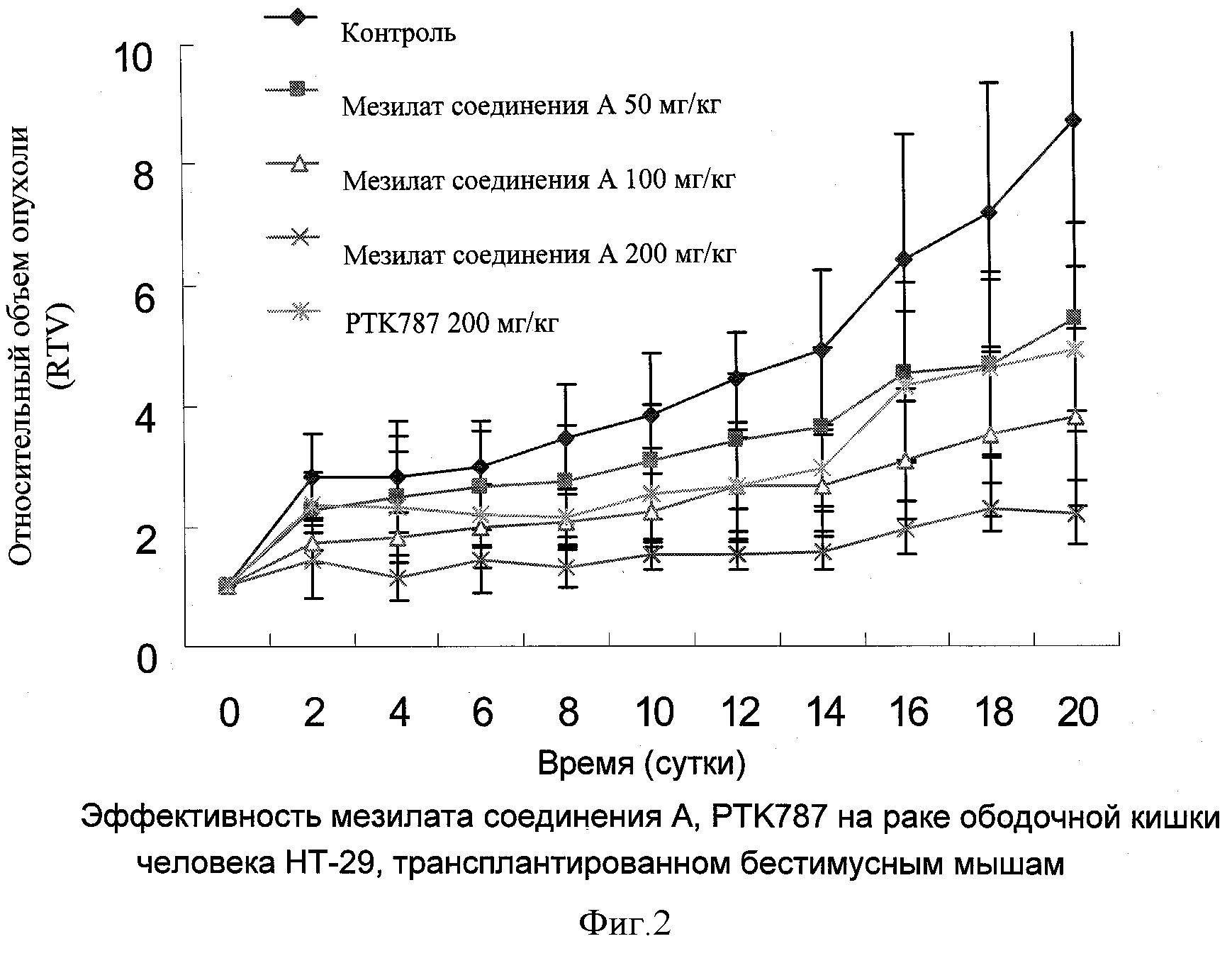 Соли n-[4-(1-цианоциклопентил)фенил]-2-(4-пиридилметил)амино-3-пиридинкарбоксамида