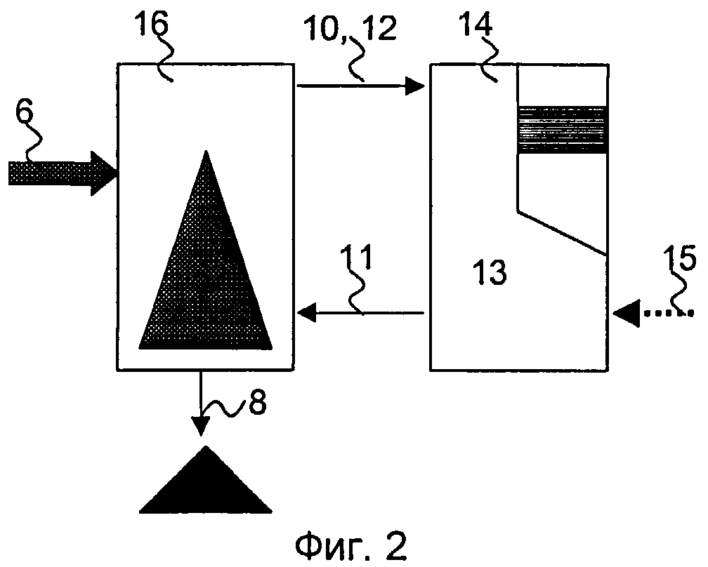 Способ термической обработки биомассы с использованием котельной установки
