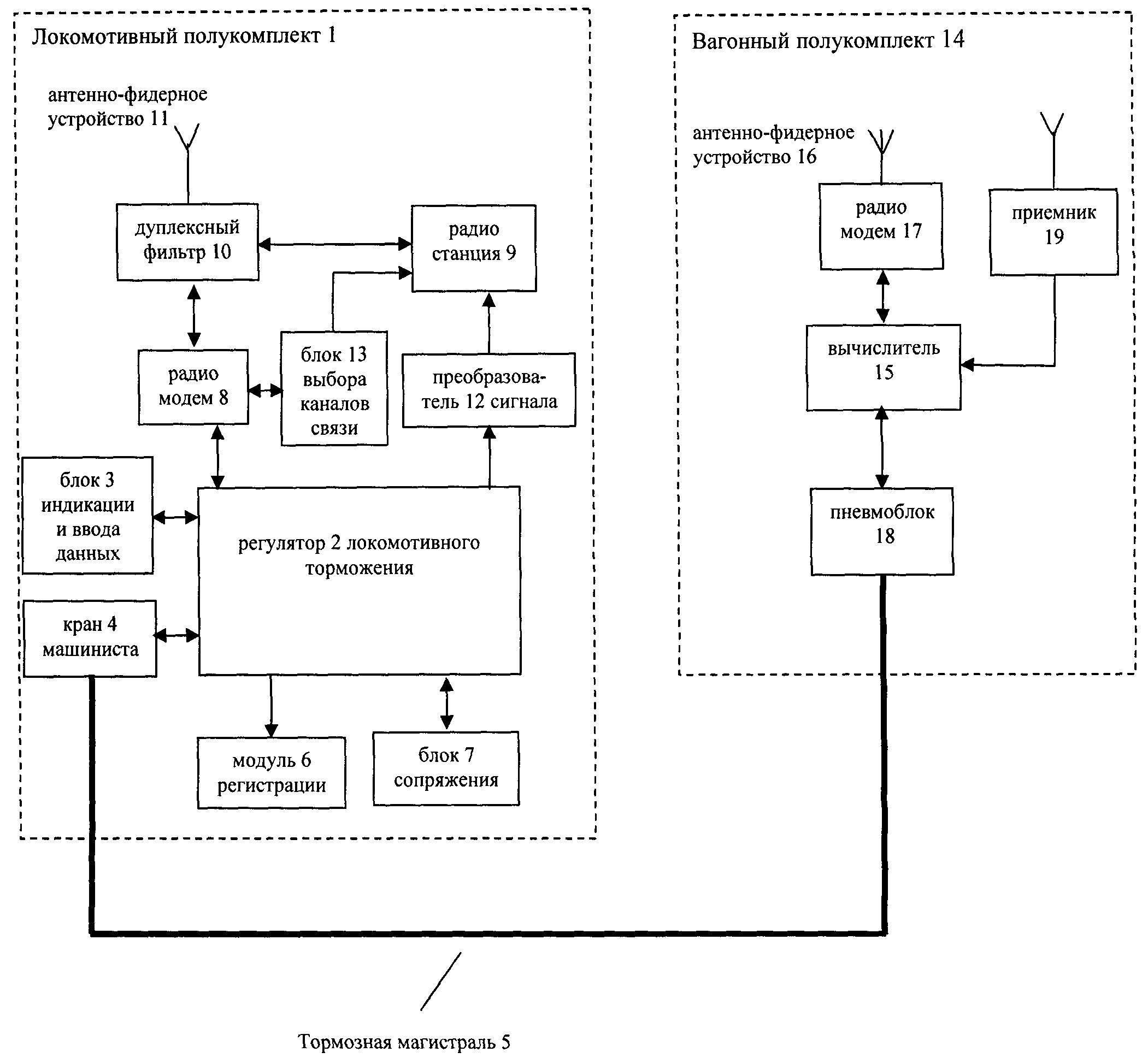 Система автоматического управления тормозами саут реферат 5072