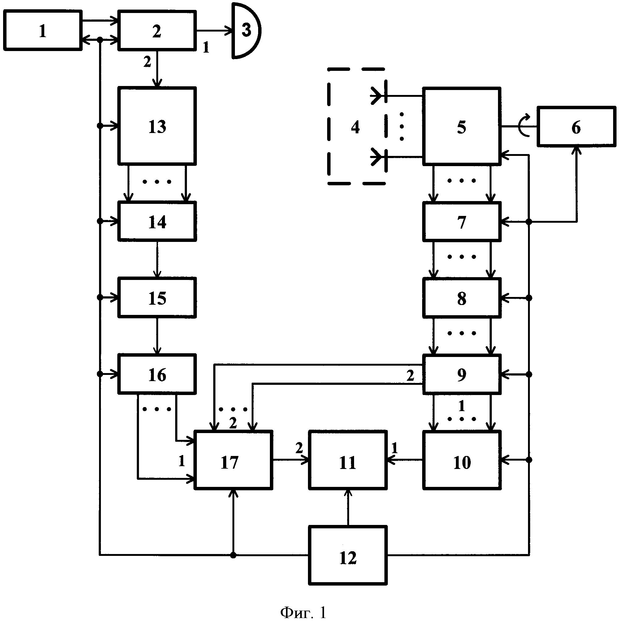 Способ определения диаграммы направленности активной фазированной антенной решетки