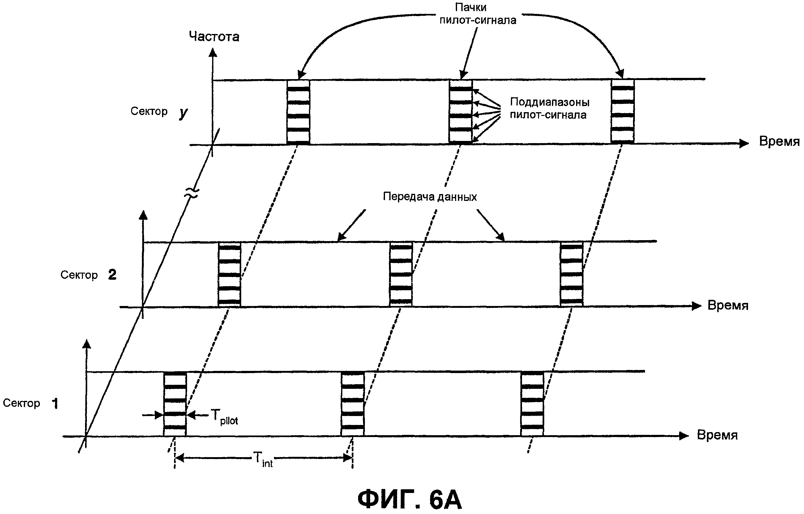 Схемы фильтров пилот