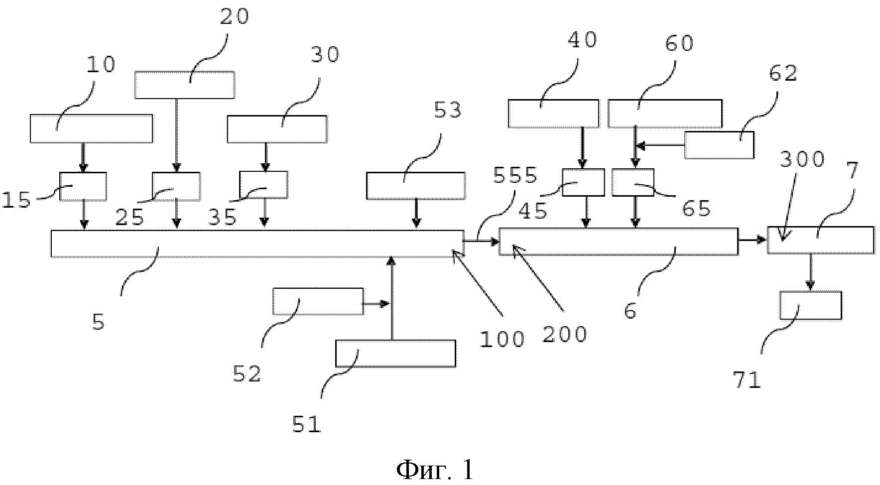 Способ и устройство для изготовления заготовок, генерирующих аэрозоль