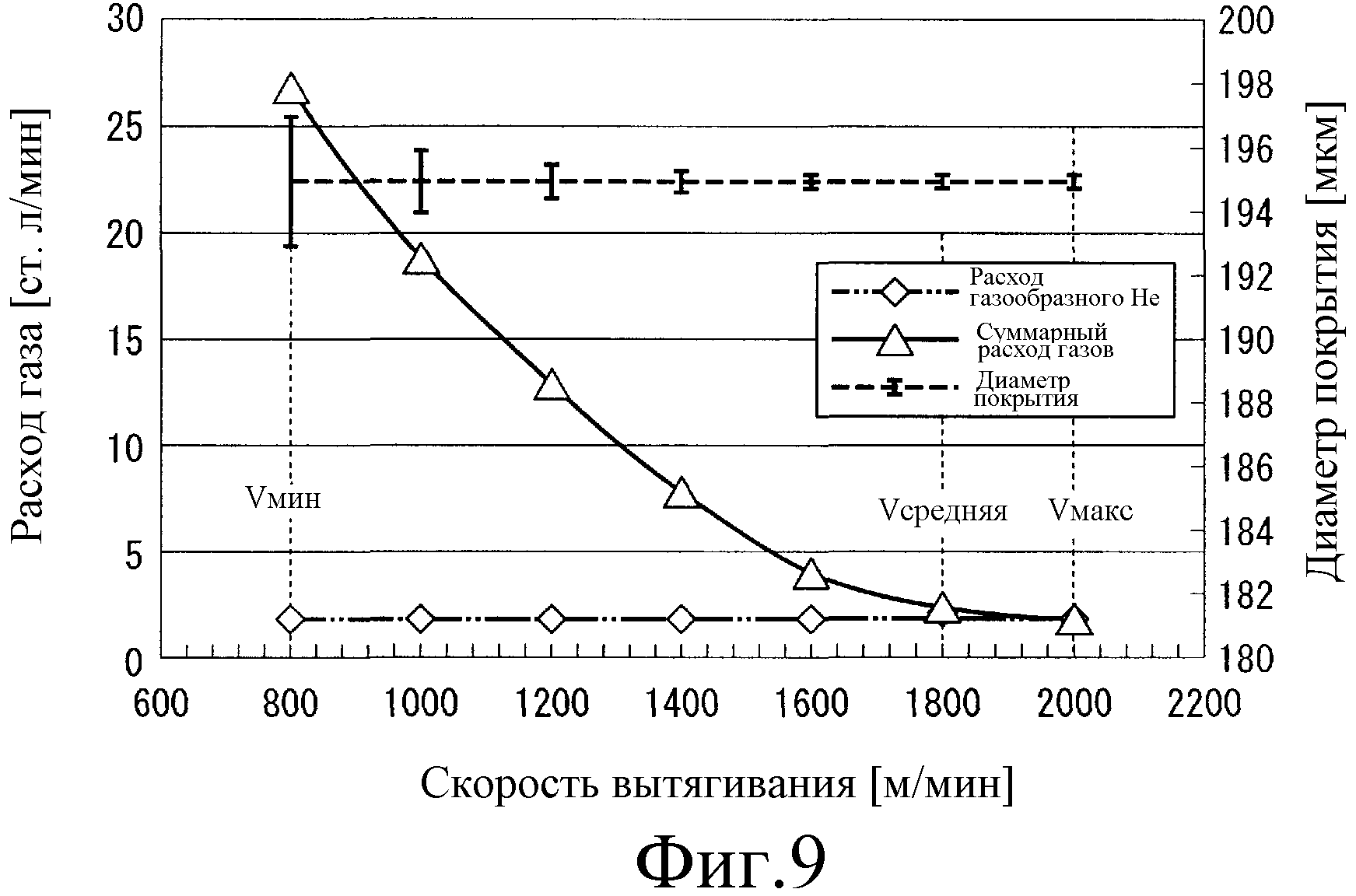 Способ изготовления оптического волокна