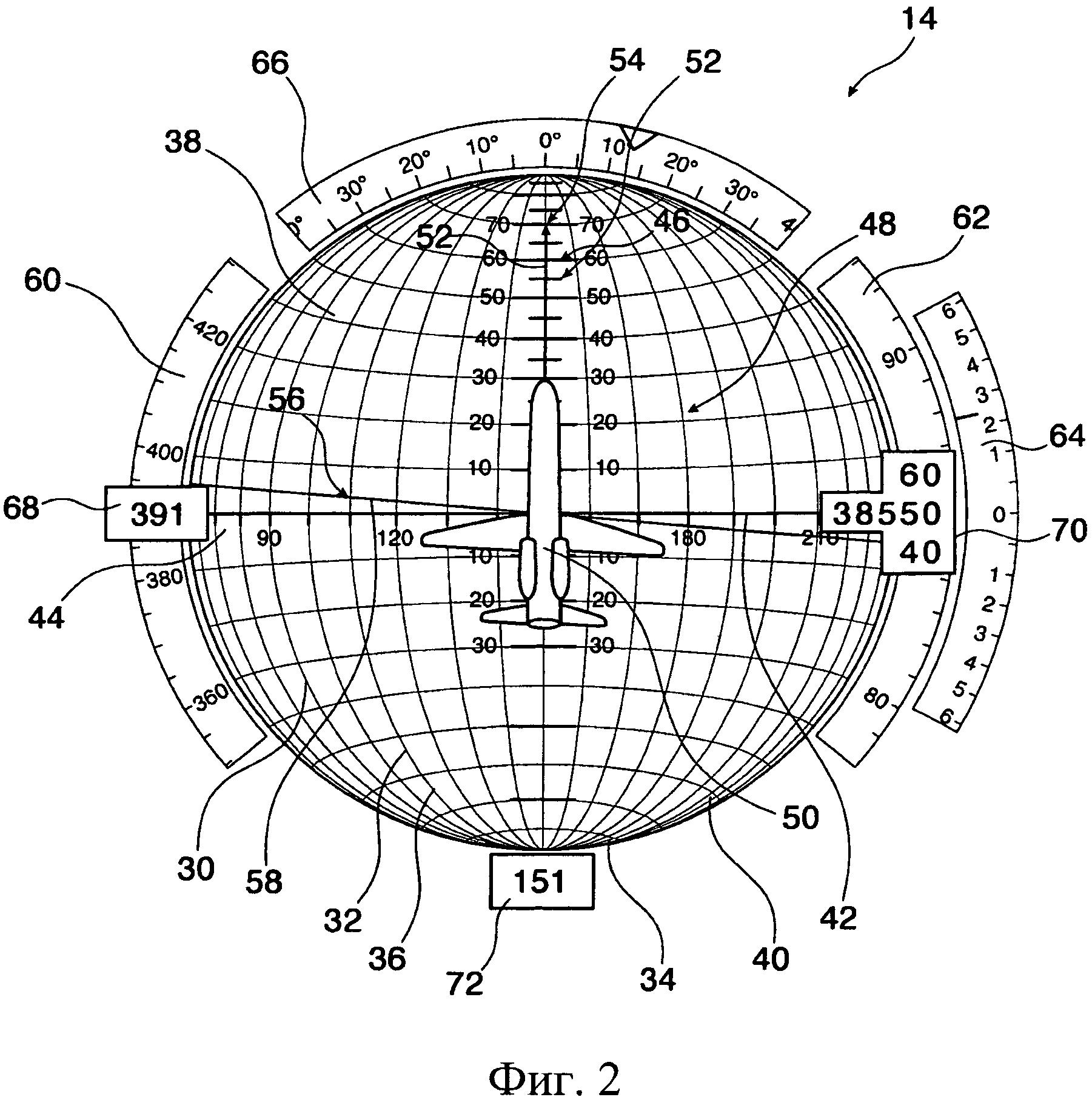 Отображение пространственного положения летательного аппарата