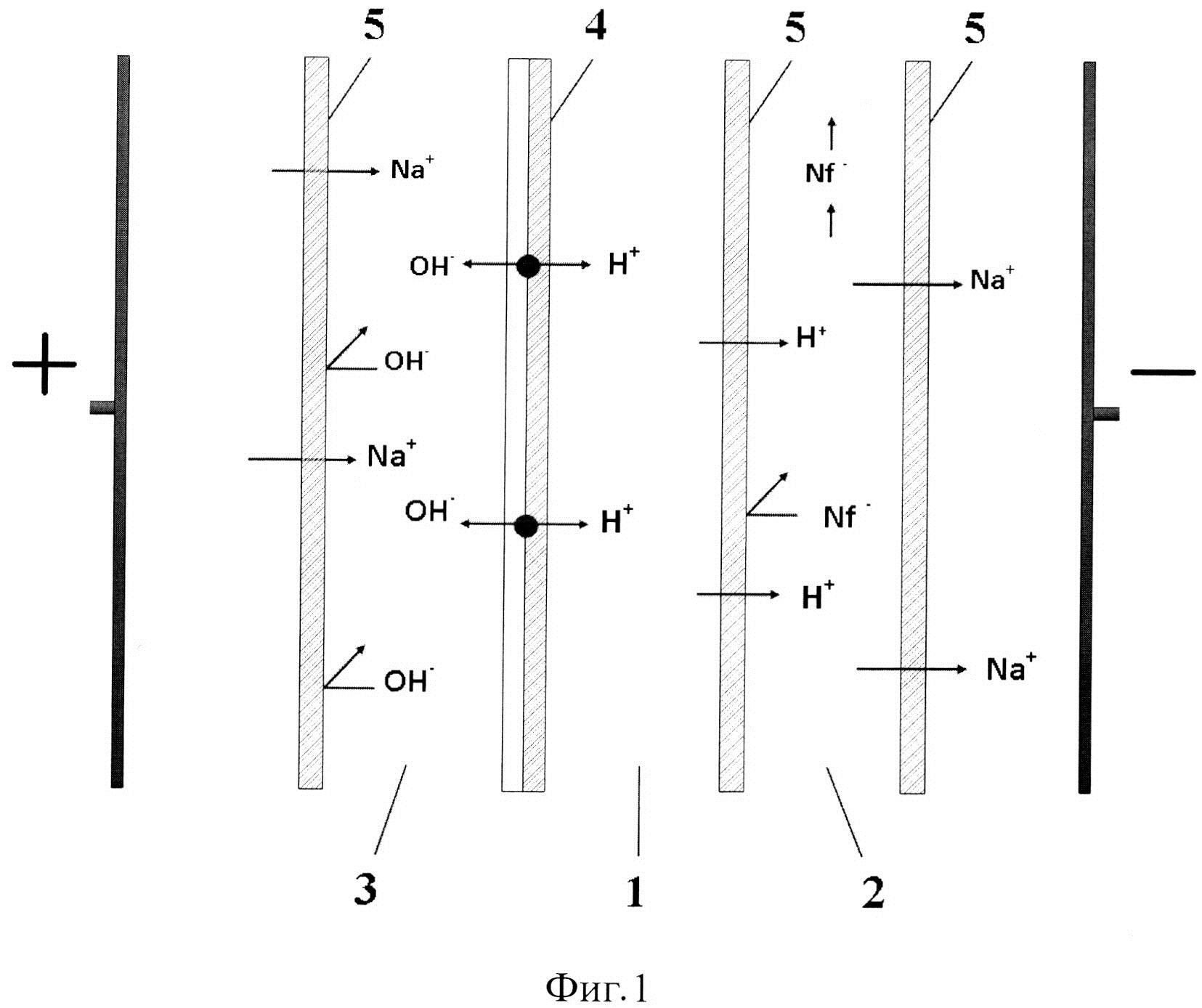Способ получения нафтеновых кислот
