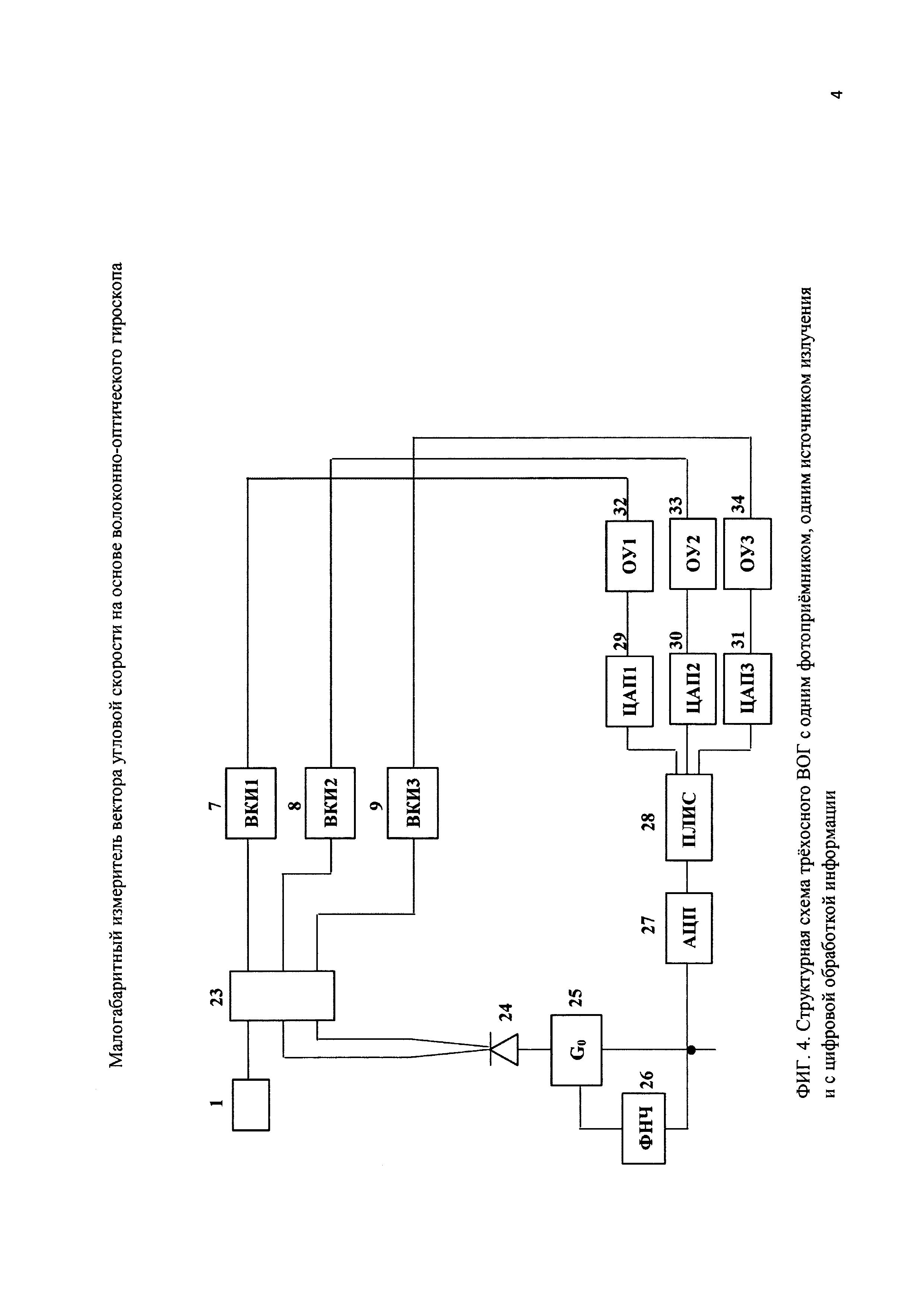 Малогабаритный измеритель вектора угловой скорости на основе волоконно-оптического гироскопа