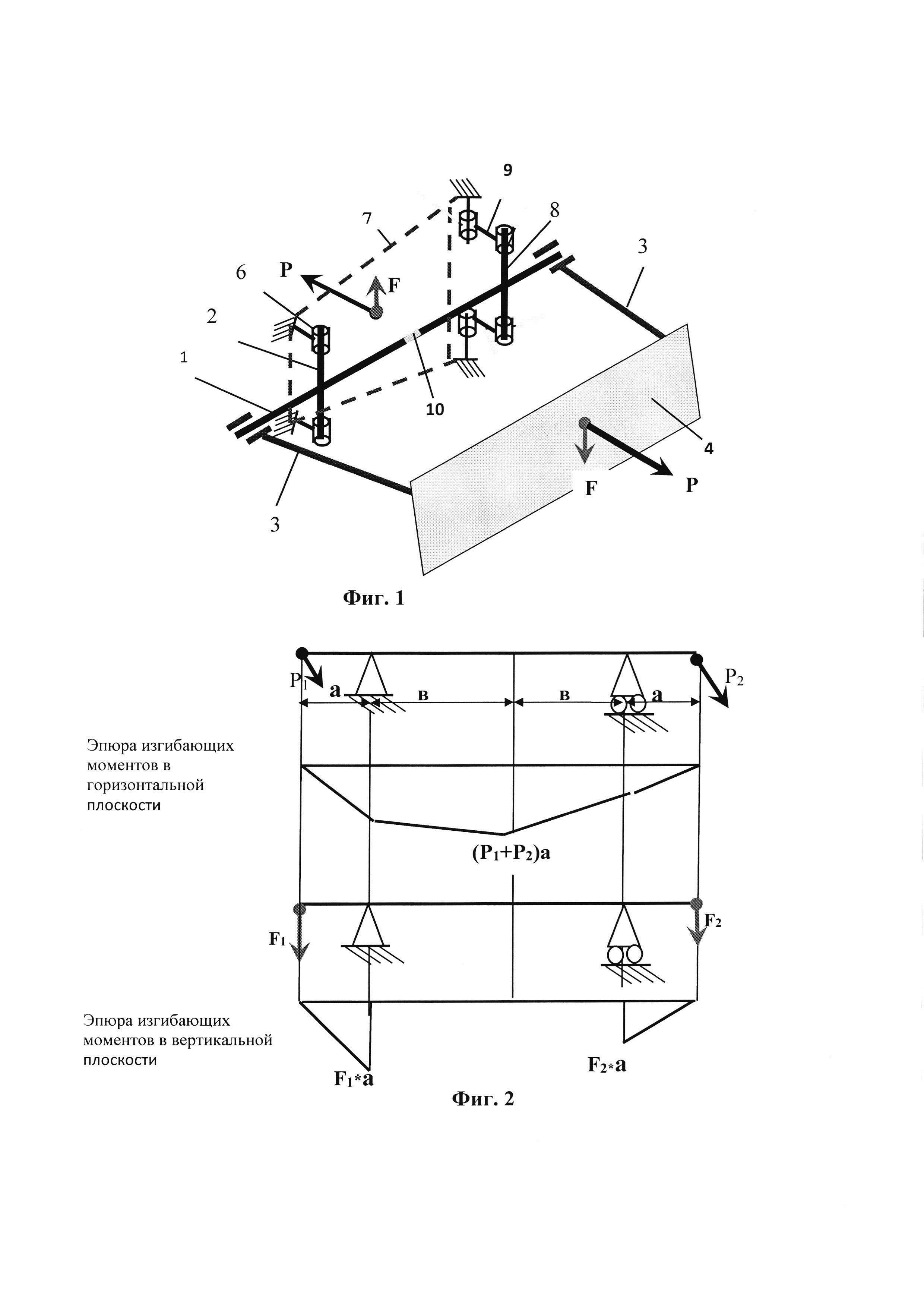 Механизм для измерения горизонтальной составляющей тягового усилия от сельскохозяйственной машины