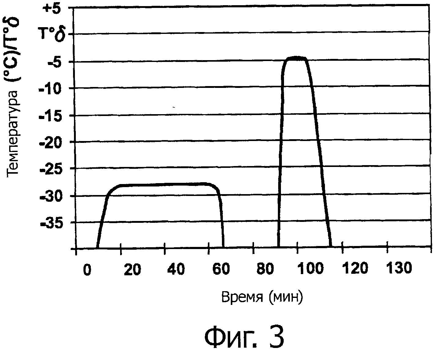 Способ изготовления детали из суперсплава на основе никеля и деталь, полученная указанным способом