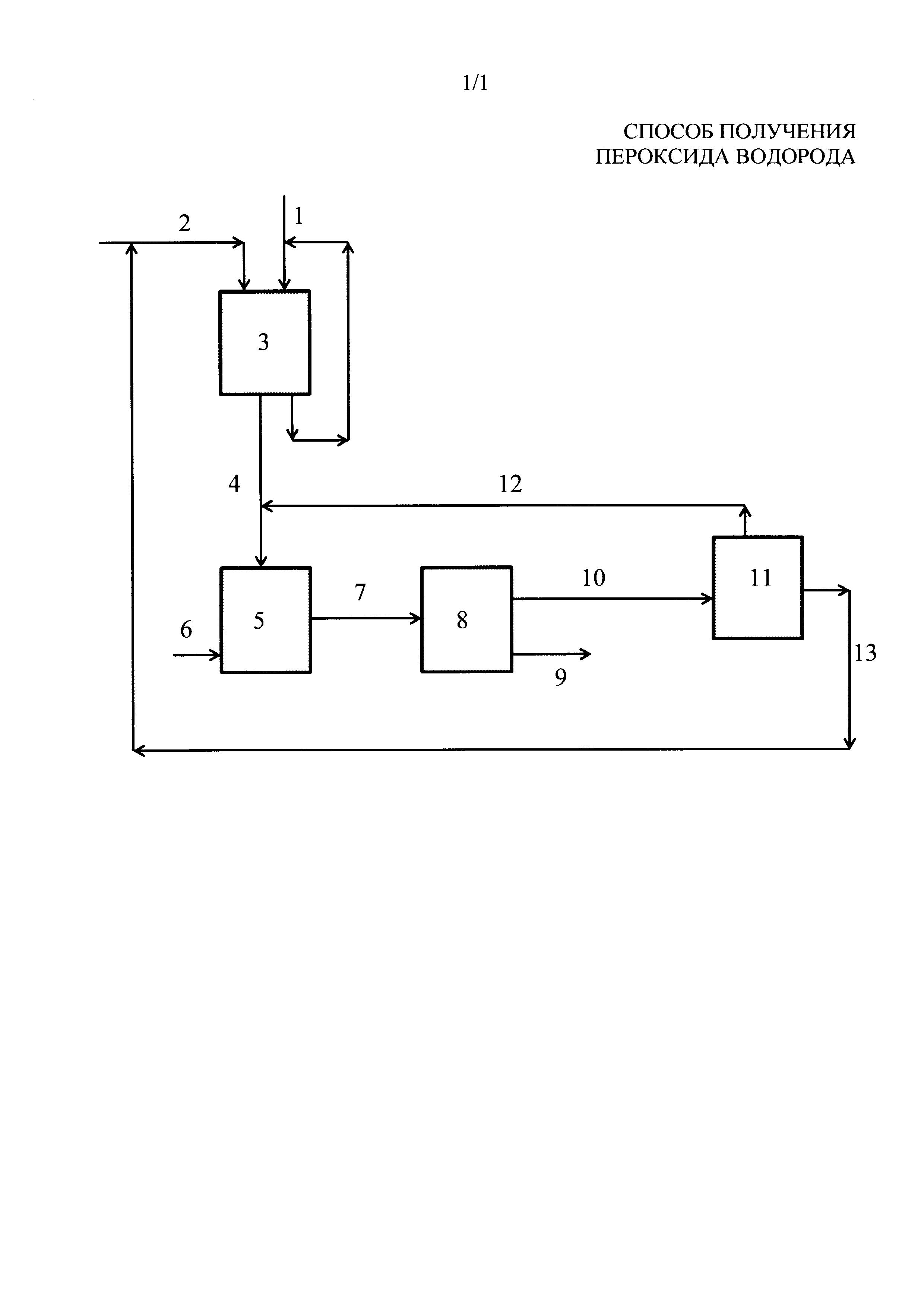 Способ получения пероксида водорода