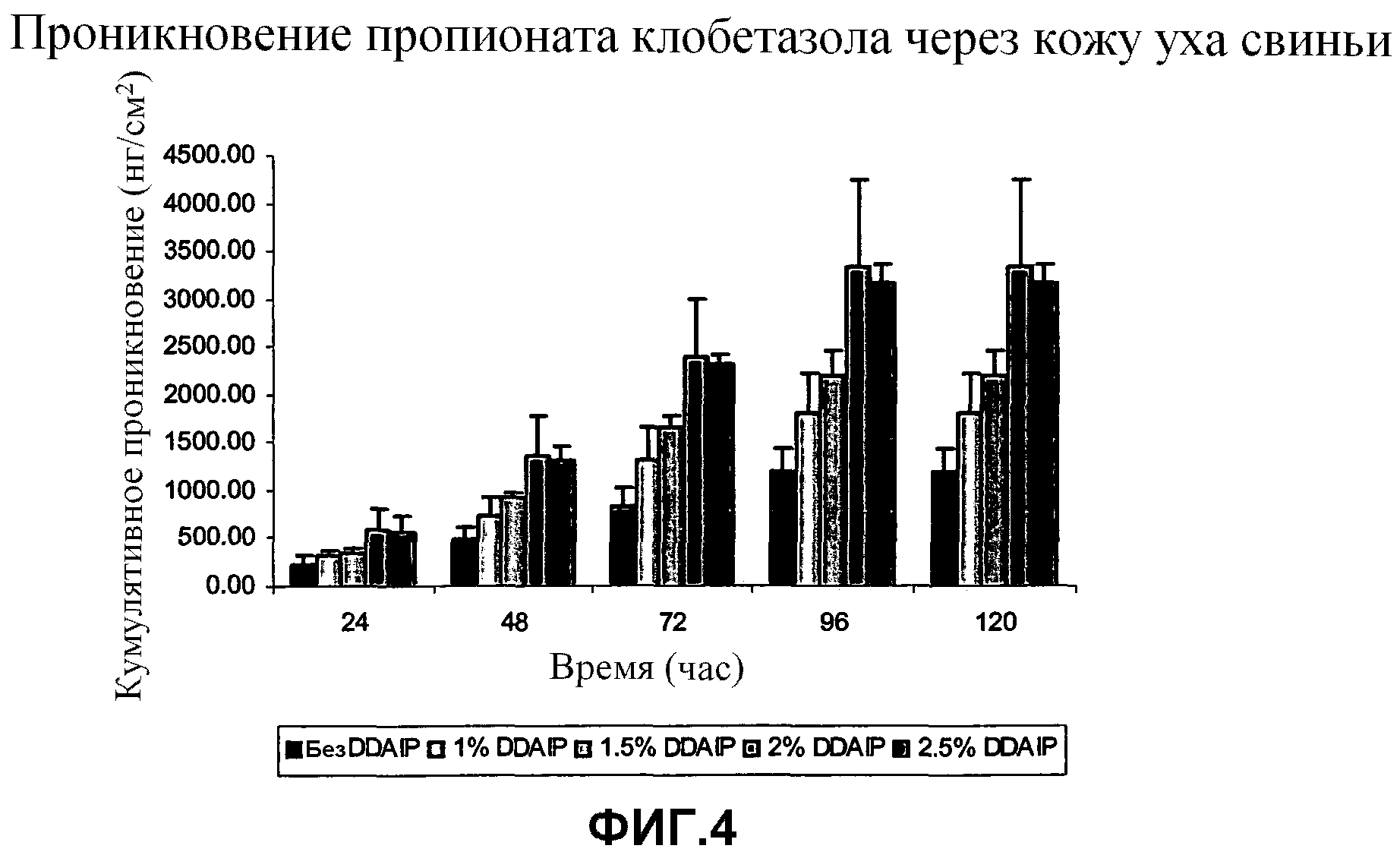 Стабилизированная композиция для лечения псориаза