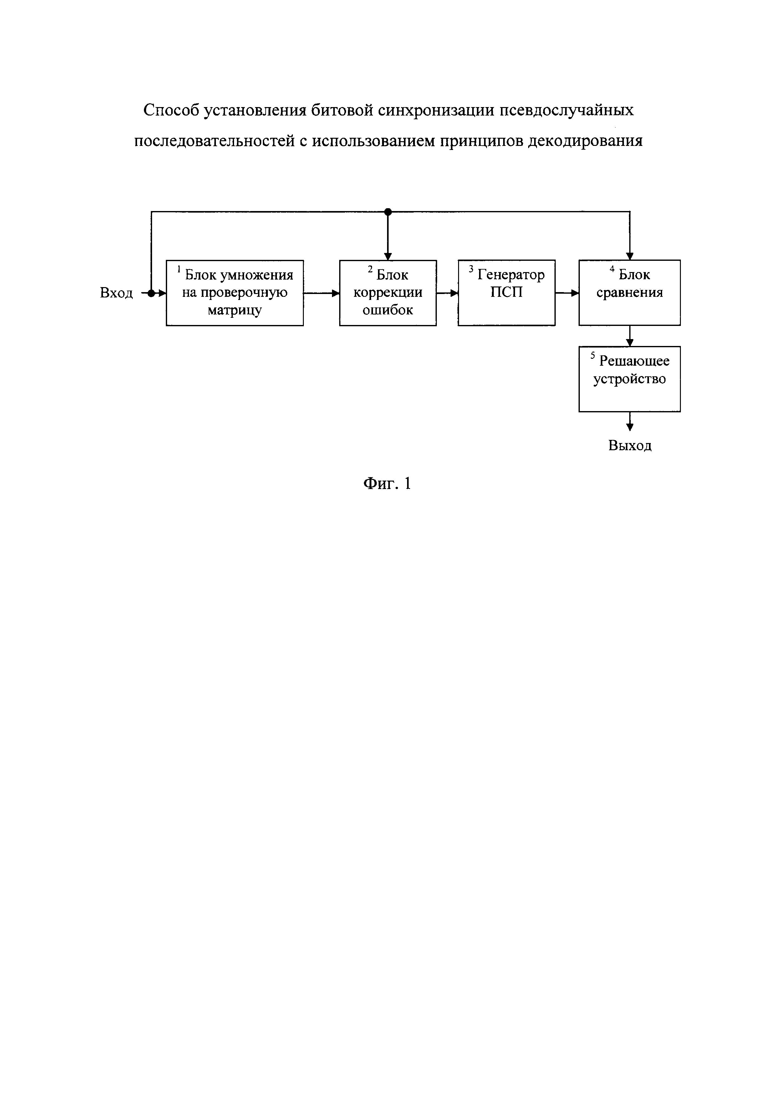 Способ установления битовой синхронизации псевдослучайных последовательностей с использованием принципов декодирования