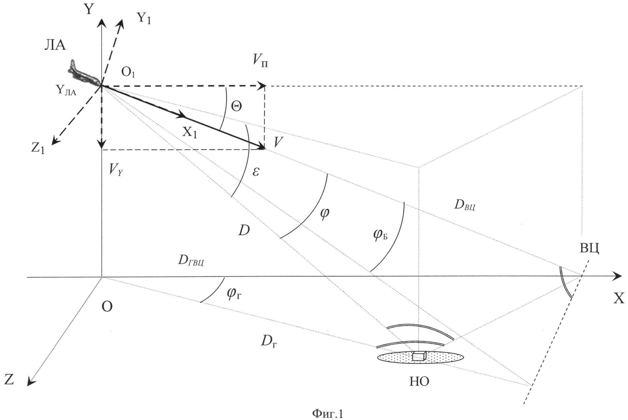 Способ наведения летательных аппаратов на наземные объекты