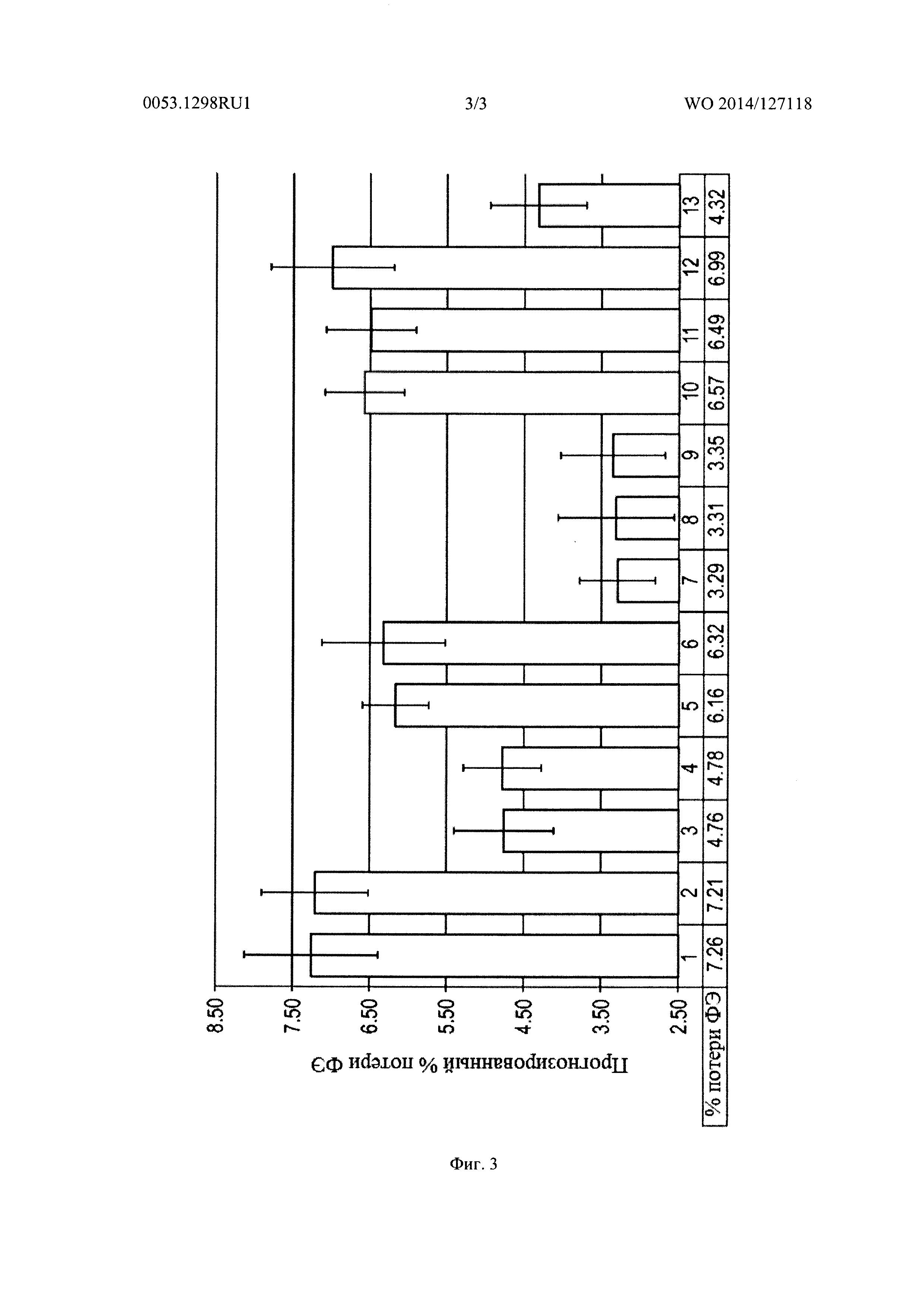 Ароматизированное анисом лекарственное средство